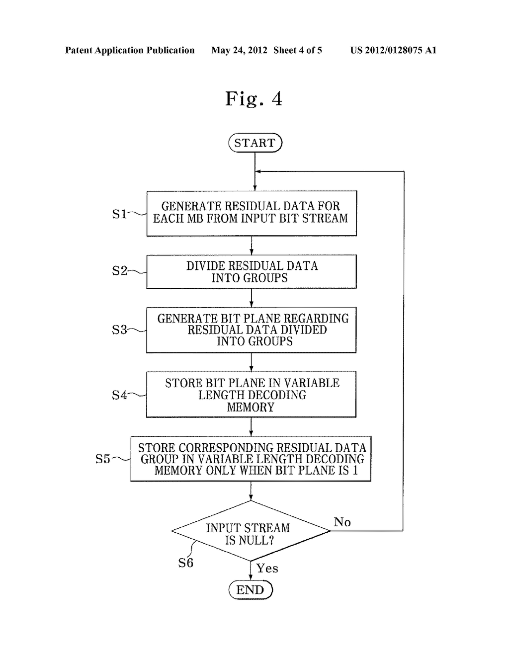 APPARATUS FOR DECODING RESIDUAL DATA BASED ON BIT PLANE AND METHOD THEREOF - diagram, schematic, and image 05