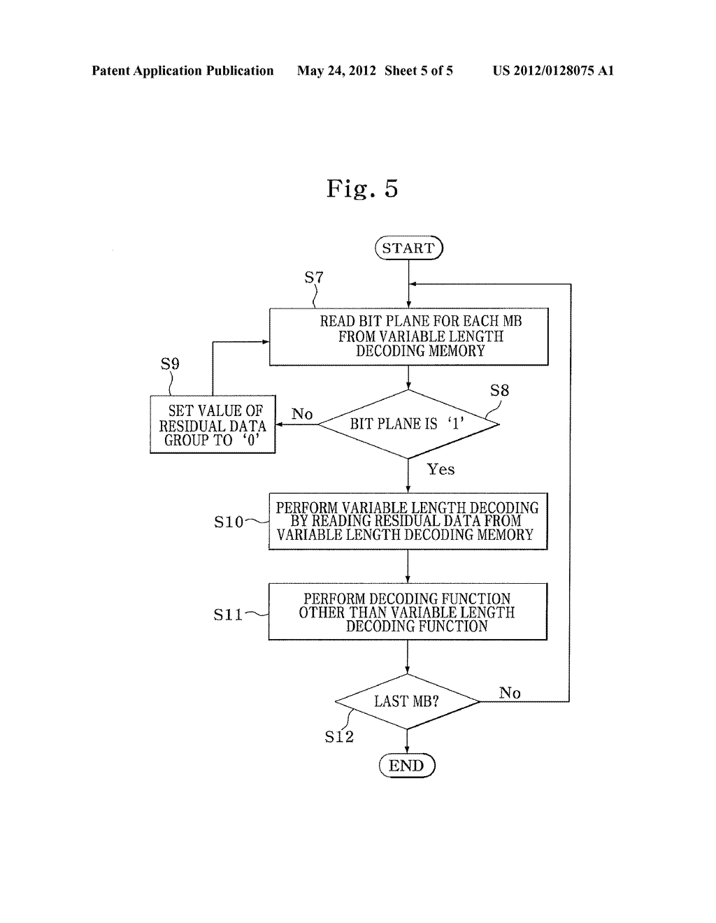 APPARATUS FOR DECODING RESIDUAL DATA BASED ON BIT PLANE AND METHOD THEREOF - diagram, schematic, and image 06