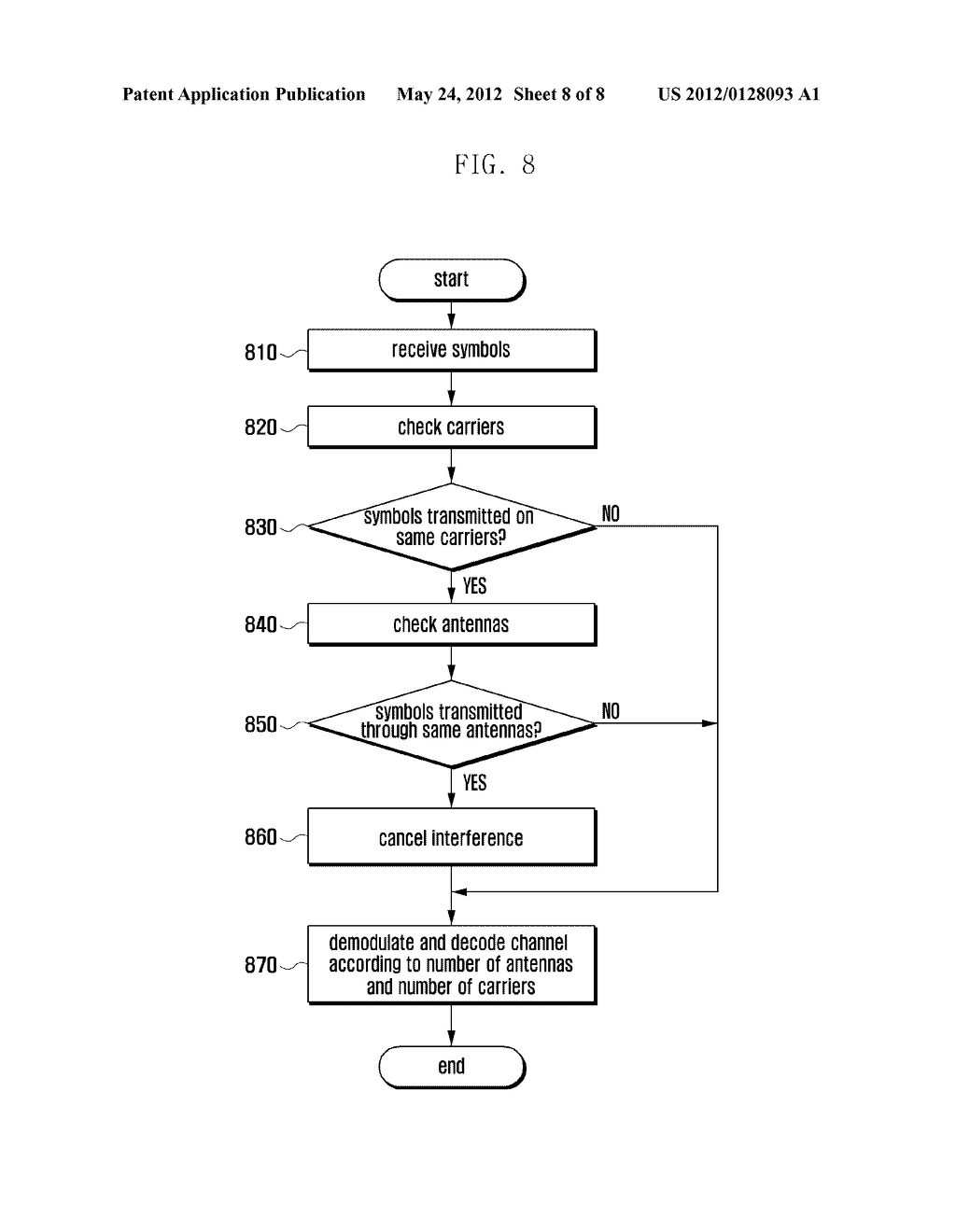APPARATUS AND METHOD FOR TRANSMITTING/RECEIVING DATA IN MOBILE     COMMUNICATION SYSTEM - diagram, schematic, and image 09