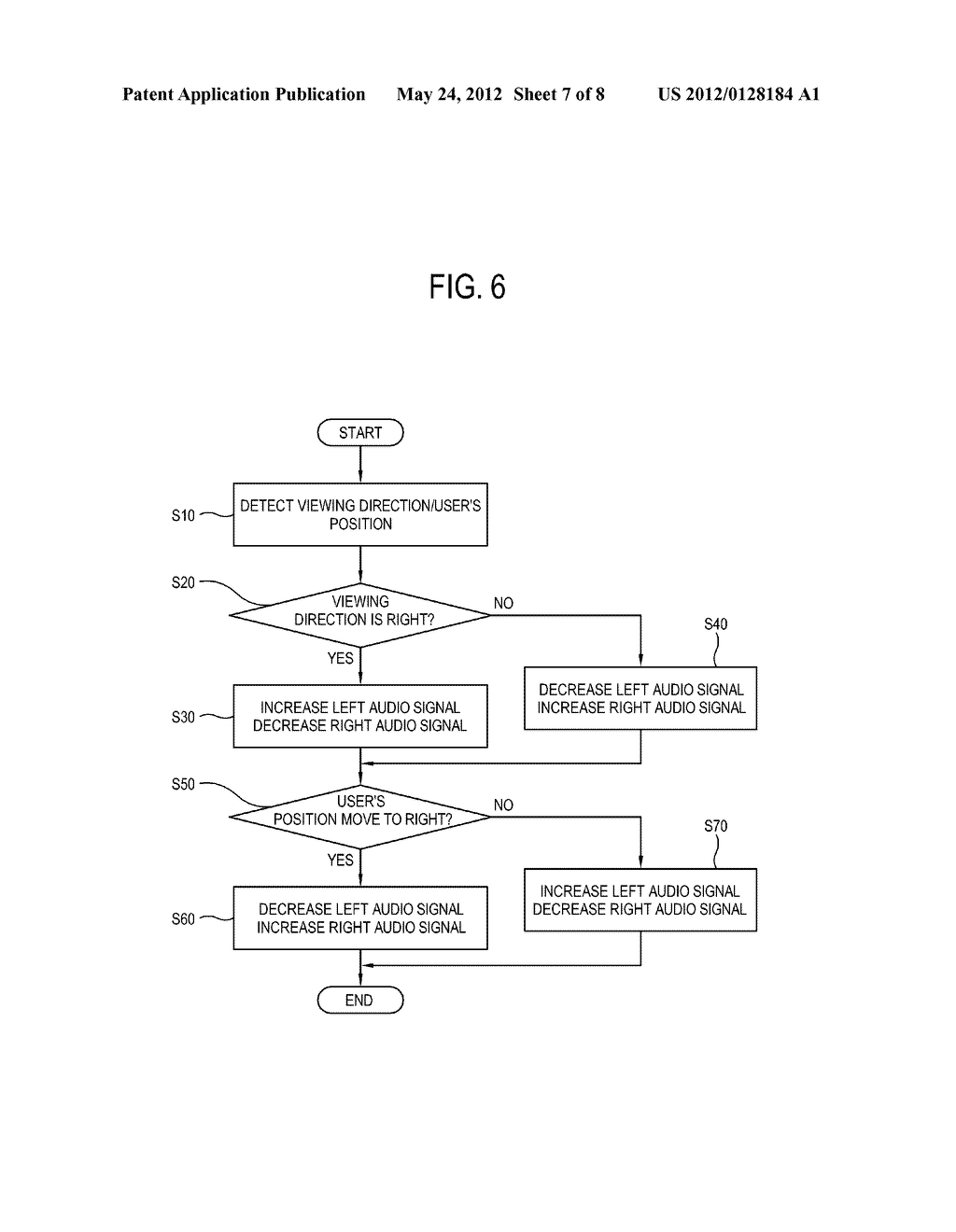 DISPLAY APPARATUS AND SOUND CONTROL METHOD OF THE DISPLAY APPARATUS - diagram, schematic, and image 08
