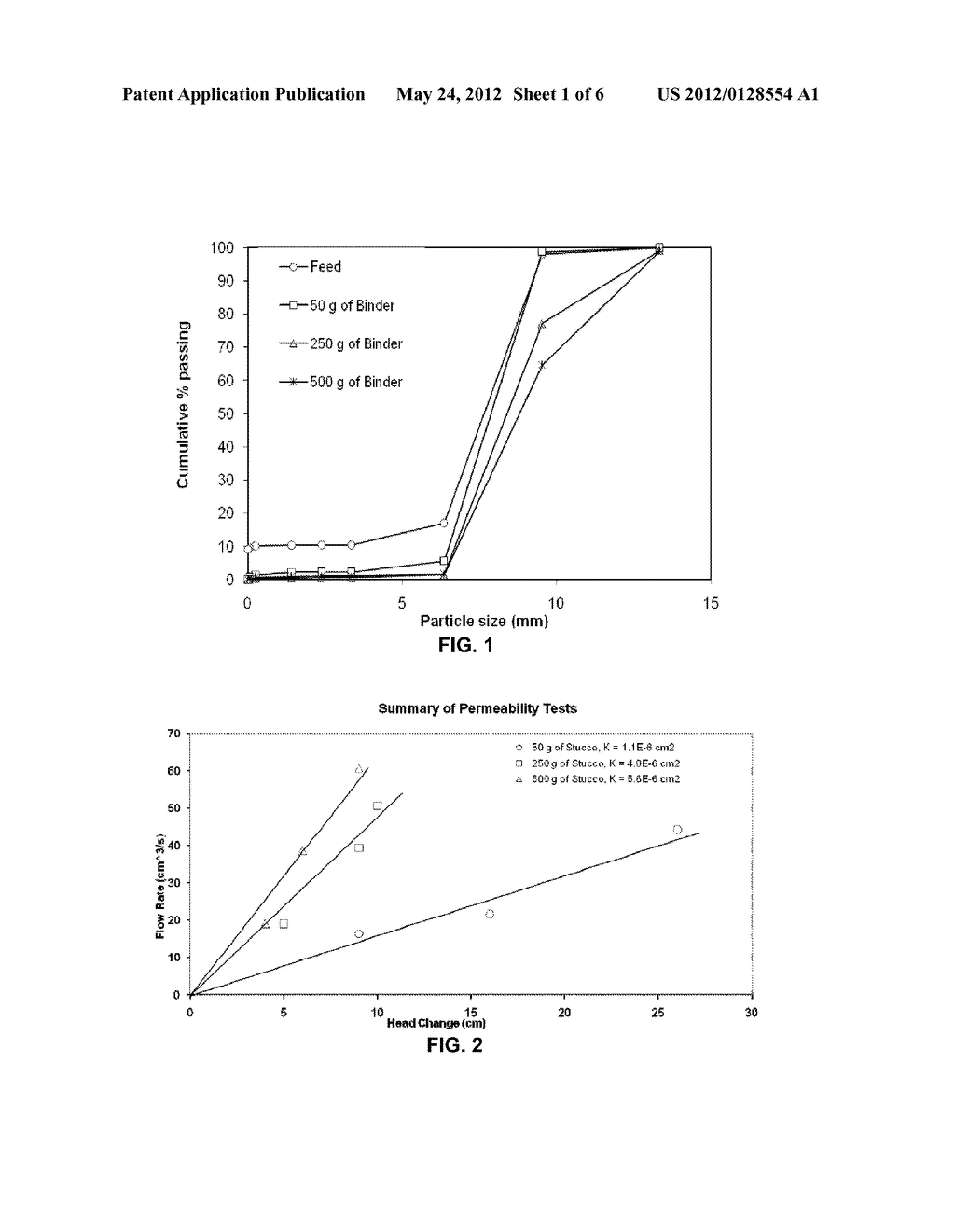 METHODS FOR AGGLOMERATING ORES - diagram, schematic, and image 02