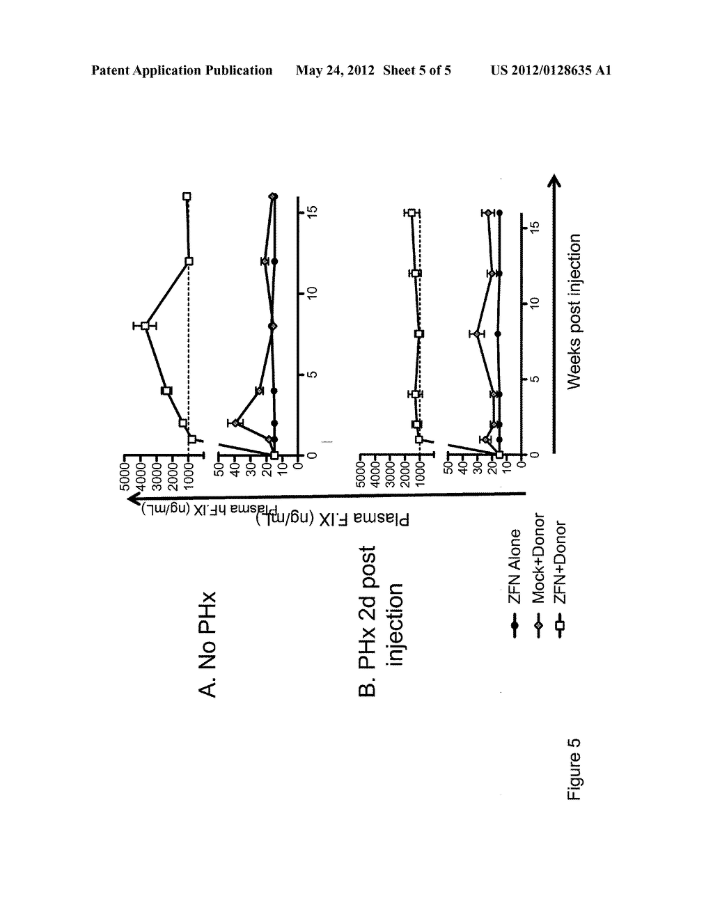METHODS AND COMPOSITIONS FOR TREATING HEMOPHILIA B - diagram, schematic, and image 06