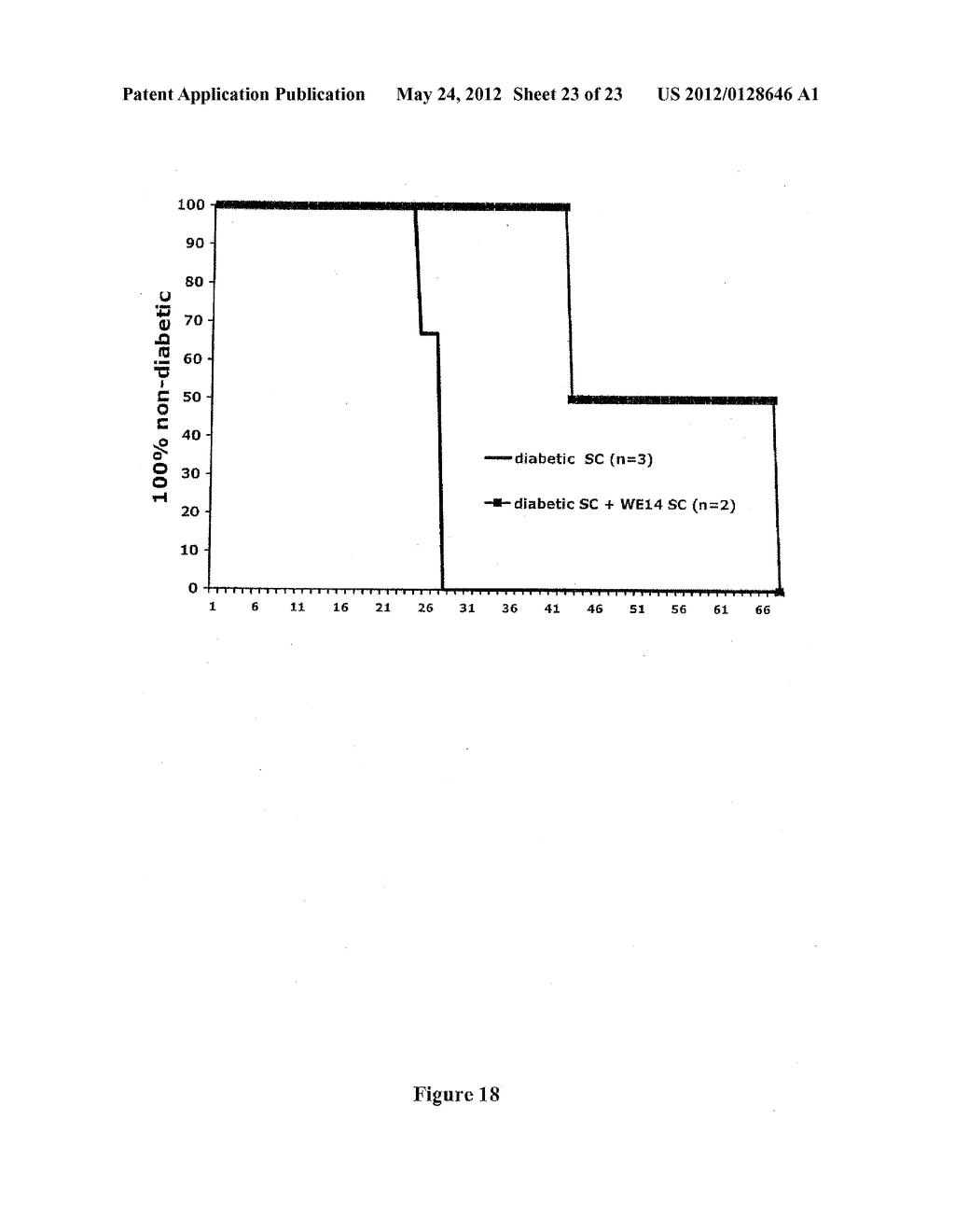 METHODS AND COMPOSITIONS FOR THE TREATMENT OF AUTOIMMUNE DISEASE - diagram, schematic, and image 24