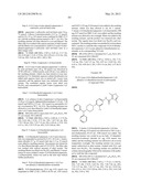 PIPERAZINYL DERIVATIVES USEFUL AS MODULATORS OF THE NEUROPEPTIDE Y2     RECEPTOR diagram and image