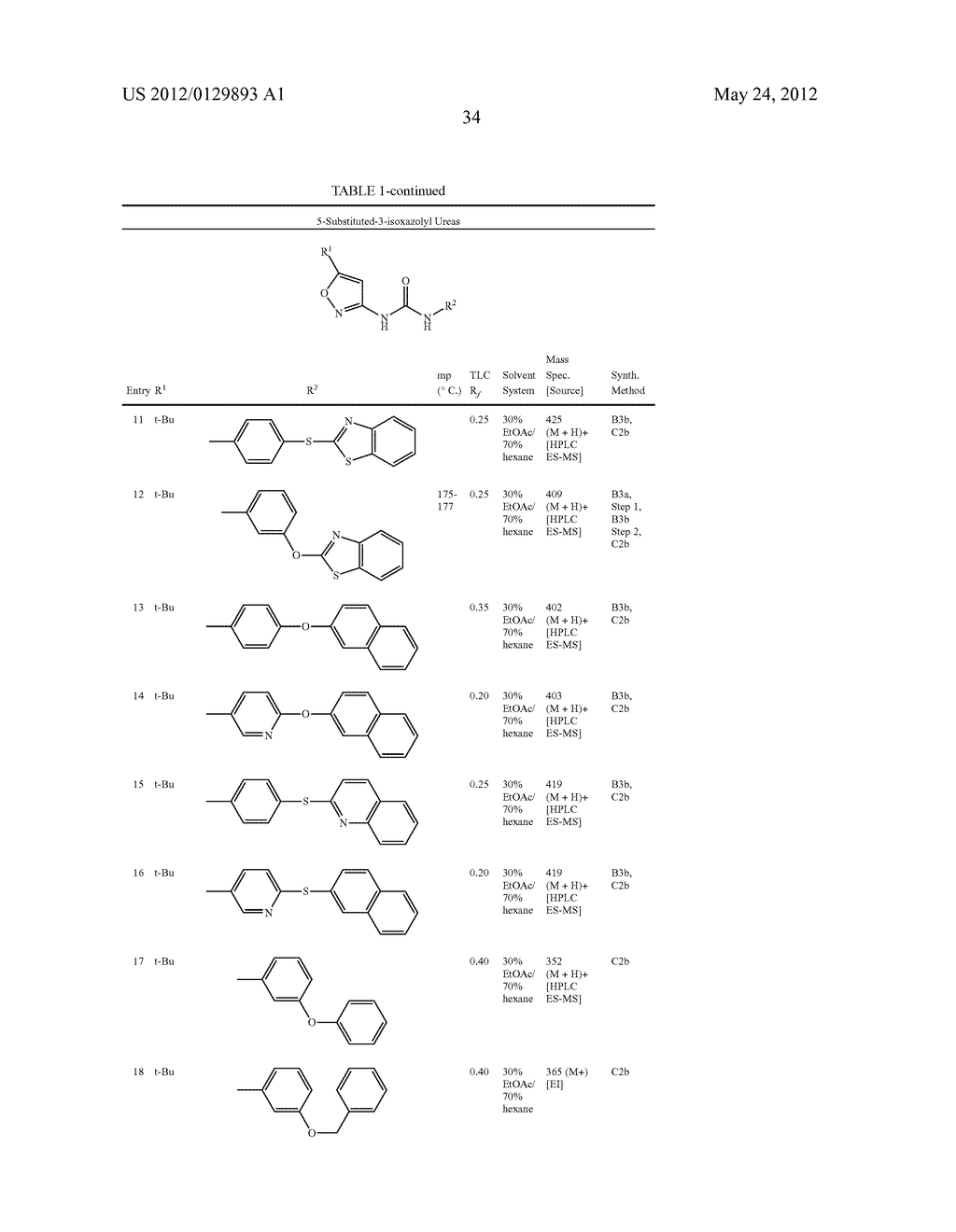 Inhibition Of Raf Kinase Using Substituted Heterocyclic Ureas - diagram, schematic, and image 35