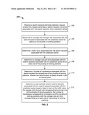 PREDICTION OF COST AND INCOME ESTIMATES ASSOCIATED WITH A BID RANKING     MODEL diagram and image