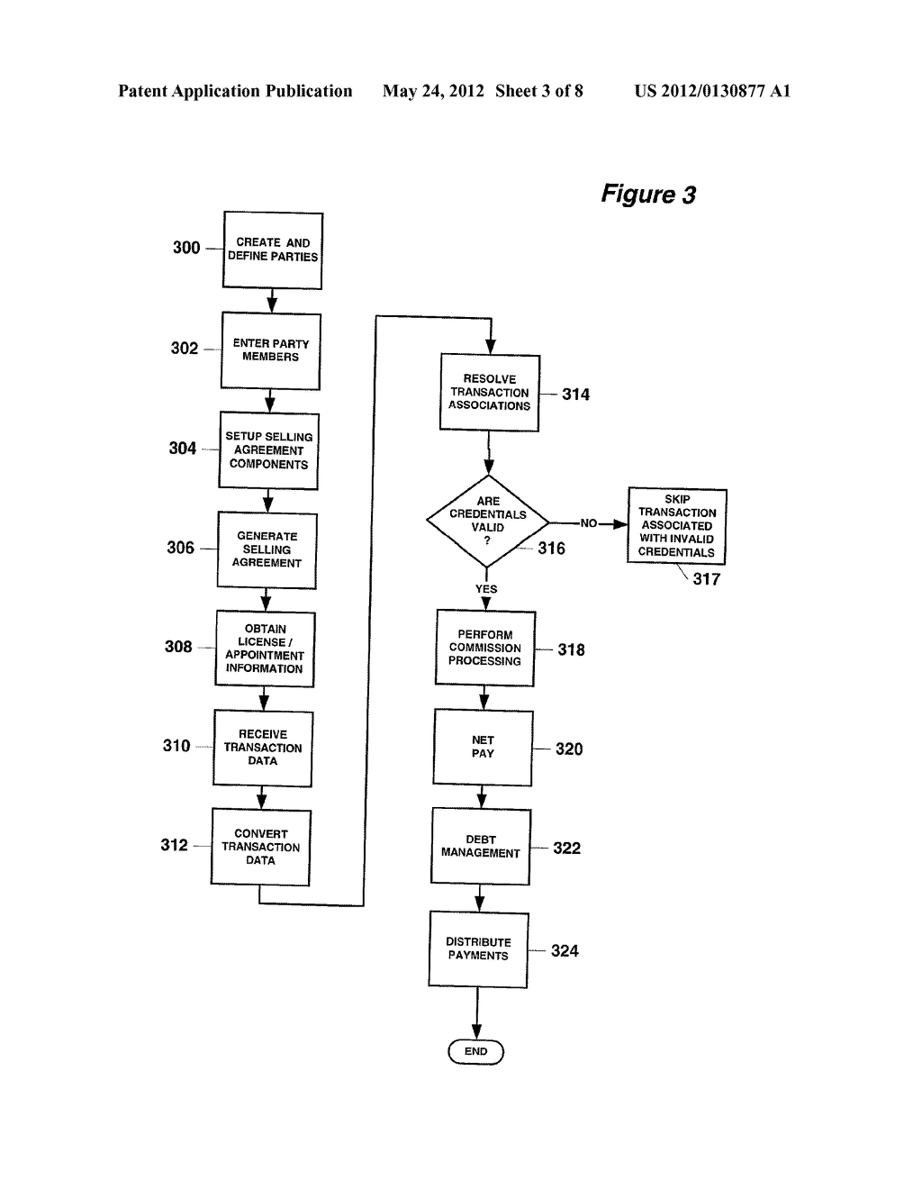 Method And Apparatus For Processing Sales Transaction Data - diagram, schematic, and image 04