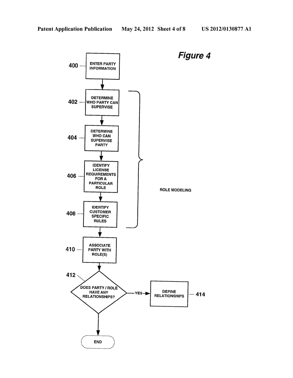 Method And Apparatus For Processing Sales Transaction Data - diagram, schematic, and image 05