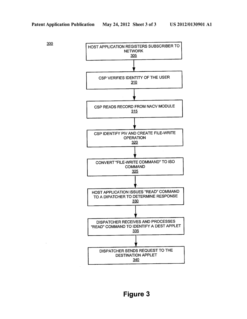 SYSTEM AND METHOD FOR CONSOLIDATING IDENTIFICATION AND TRANSACTION     FUNCTIONS ON A COMMUNICATION DEVICE - diagram, schematic, and image 04