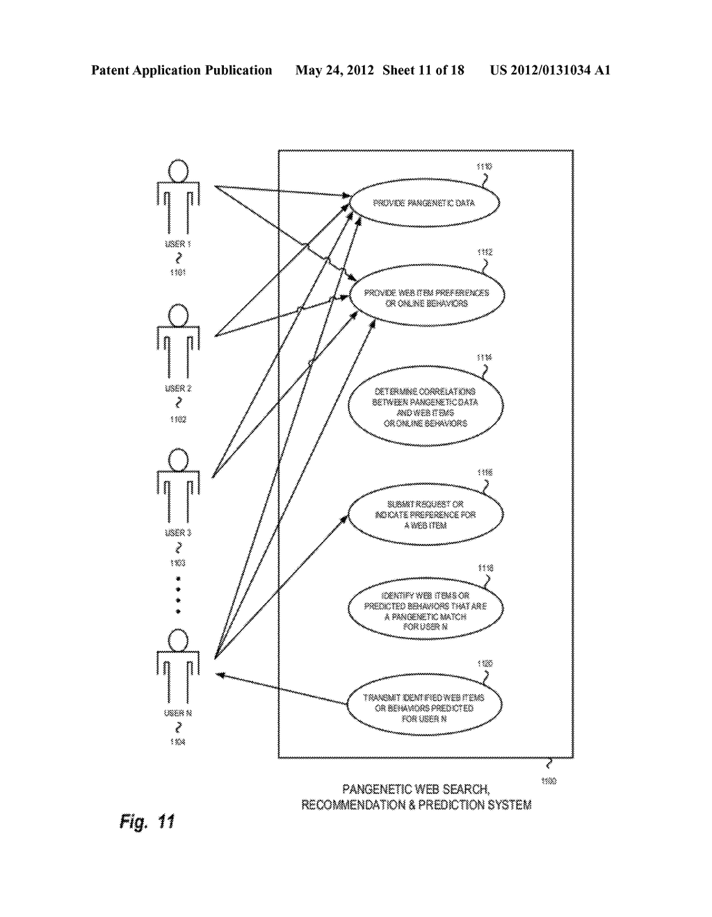 Pangenetic Web User Behavior Prediction System - diagram, schematic, and image 12
