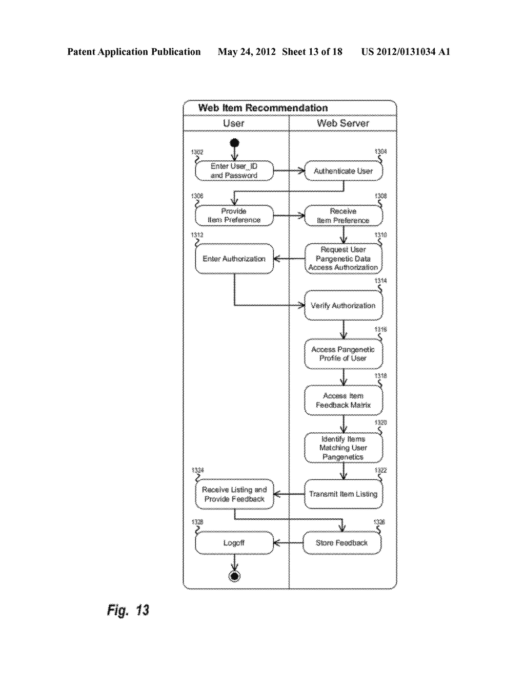 Pangenetic Web User Behavior Prediction System - diagram, schematic, and image 14