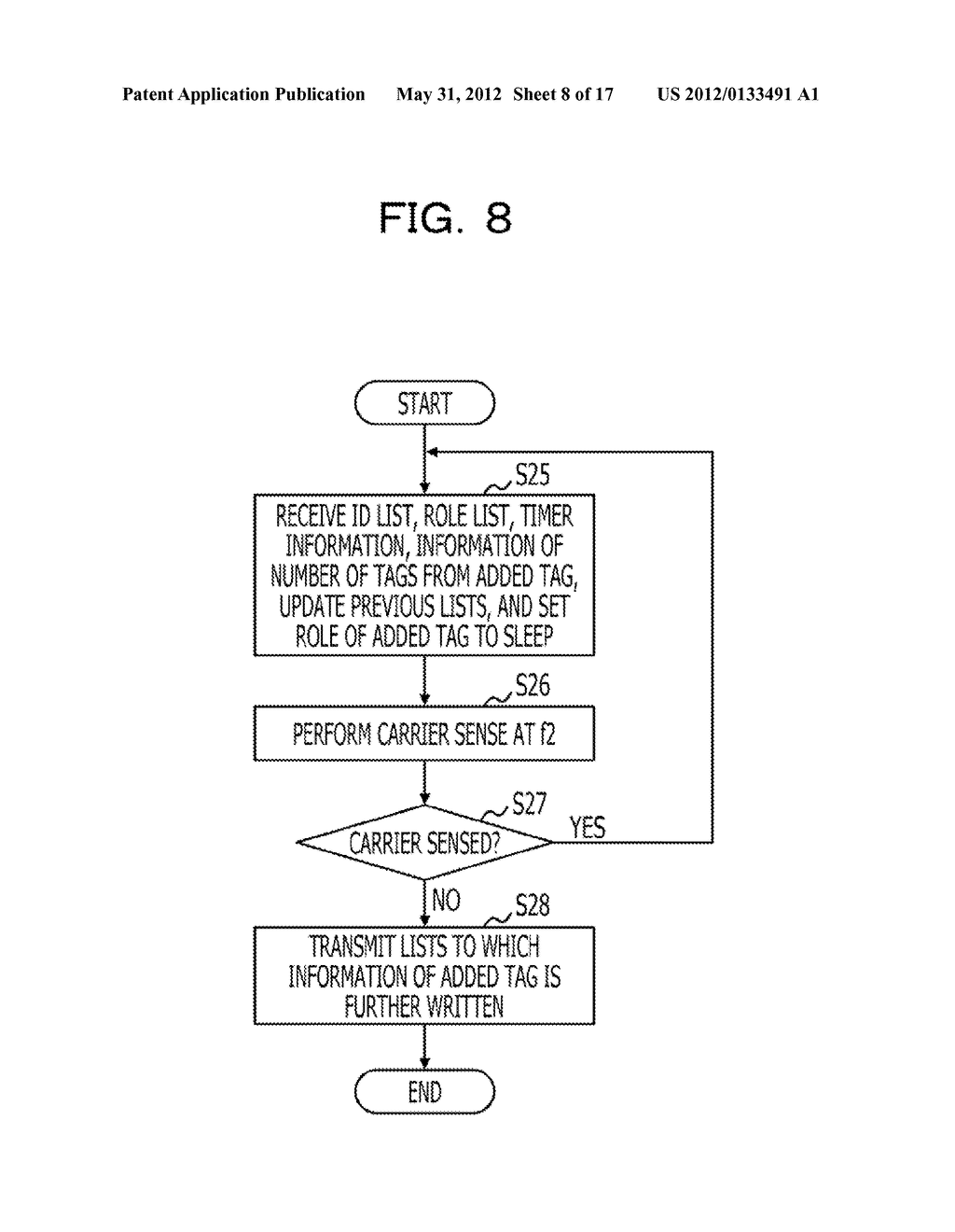 ACTIVE CONTACTLESS INFORMATION STORAGE DEVICE, METHOD, AND INFORMATION     ACCESS SYSTEM - diagram, schematic, and image 09
