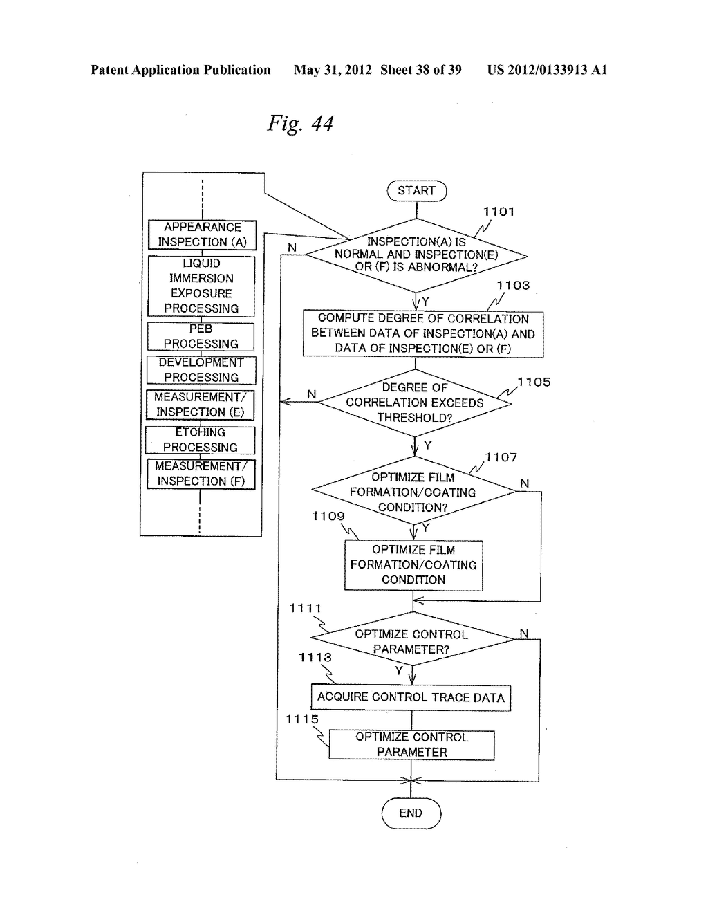 ADJUSTMENT METHOD, SUBSTRATE PROCESSING METHOD, SUBSTRATE PROCESSING     APPARATUS, EXPOSURE APPARATUS, INSPECTION APPARATUS, MEASUREMENT AND/OR     INSPECTION SYSTEM, PROCESSING APPARATUS, COMPUTER SYSTEM, PROGRAM AND     INFORMATION RECORDING MEDIUM - diagram, schematic, and image 39