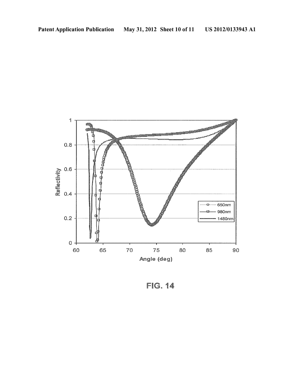 Systems And Methods For Multi-Wavelength SPR Biosensing With Reduced     Chromatic Aberration - diagram, schematic, and image 11