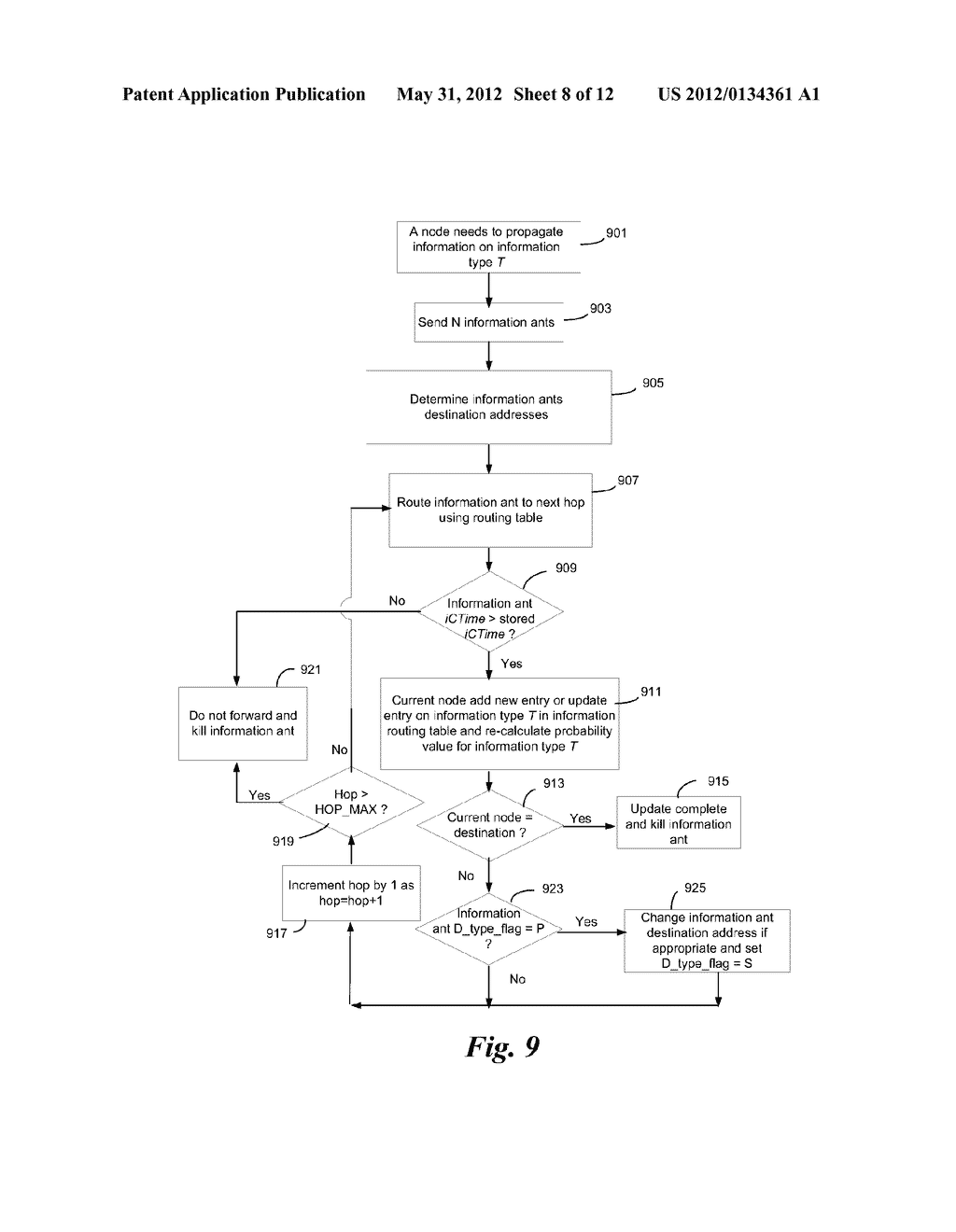 SYSTEM AND METHOD OF UTILIZING A FRAMEWORK FOR INFORMATION ROUTING IN     LARGE-SCALE DISTRIBUTED SYSTEMS USING SWARM INTELLIGENCE - diagram, schematic, and image 09