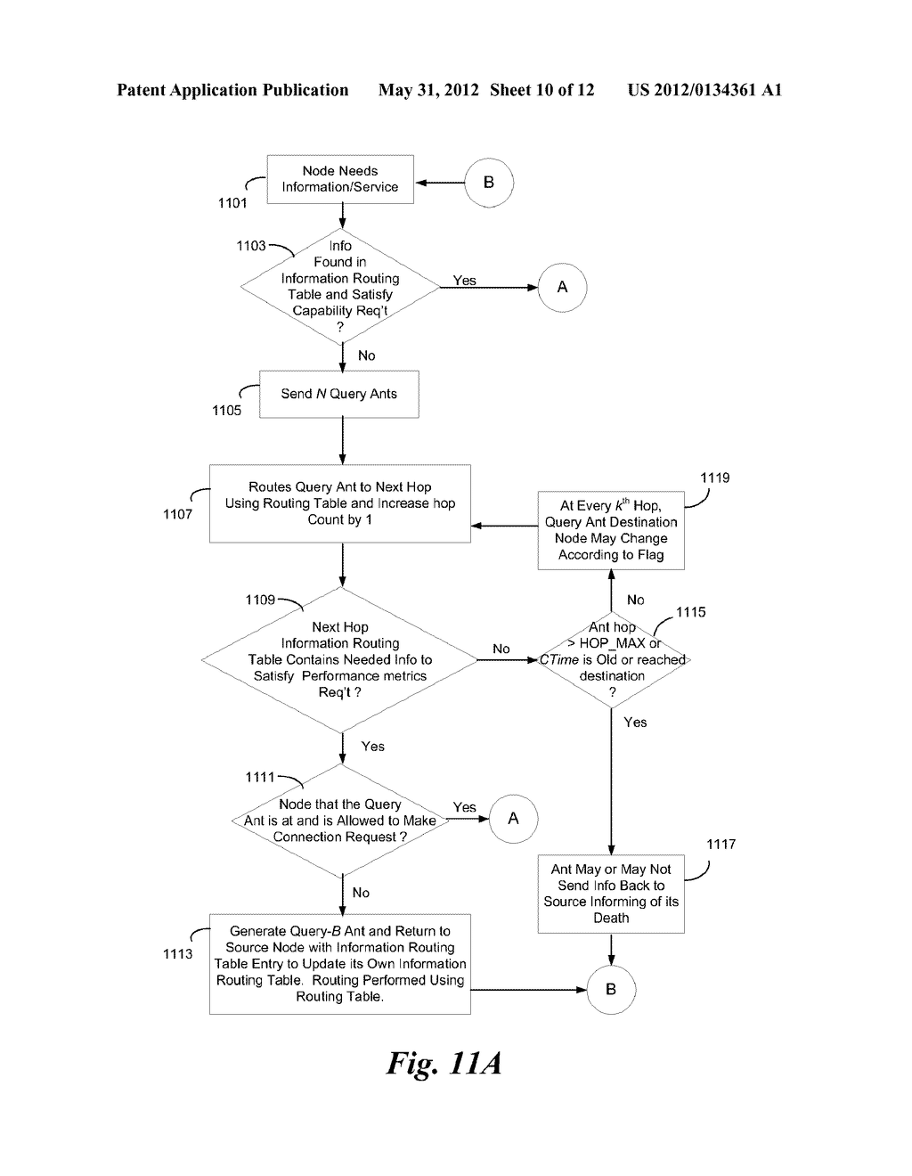 SYSTEM AND METHOD OF UTILIZING A FRAMEWORK FOR INFORMATION ROUTING IN     LARGE-SCALE DISTRIBUTED SYSTEMS USING SWARM INTELLIGENCE - diagram, schematic, and image 11