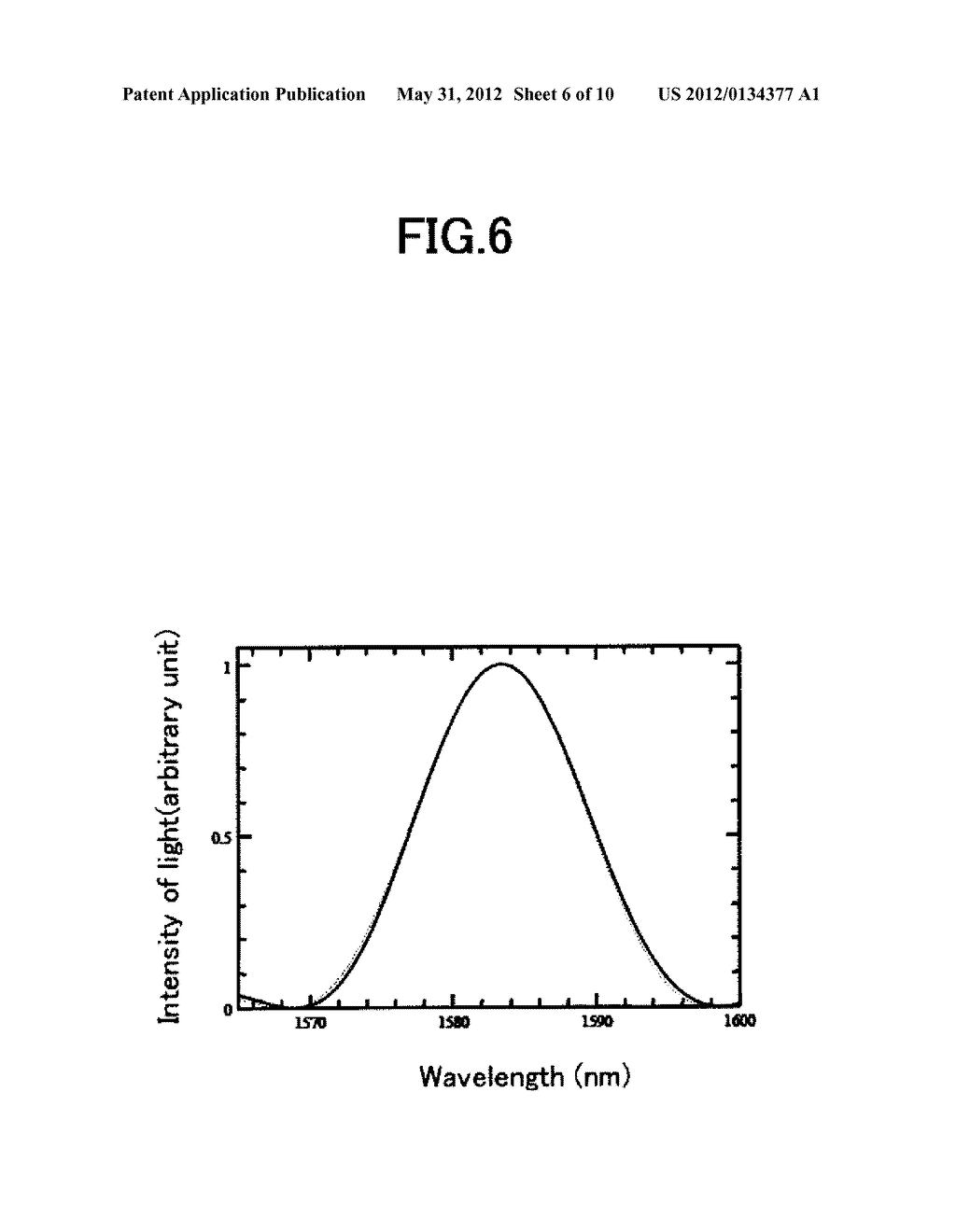 GENERATOR OF POLARIZATION ENTANGLED PHOTON PAIRS AND METHOD OF GENERATING     THE SAME - diagram, schematic, and image 07