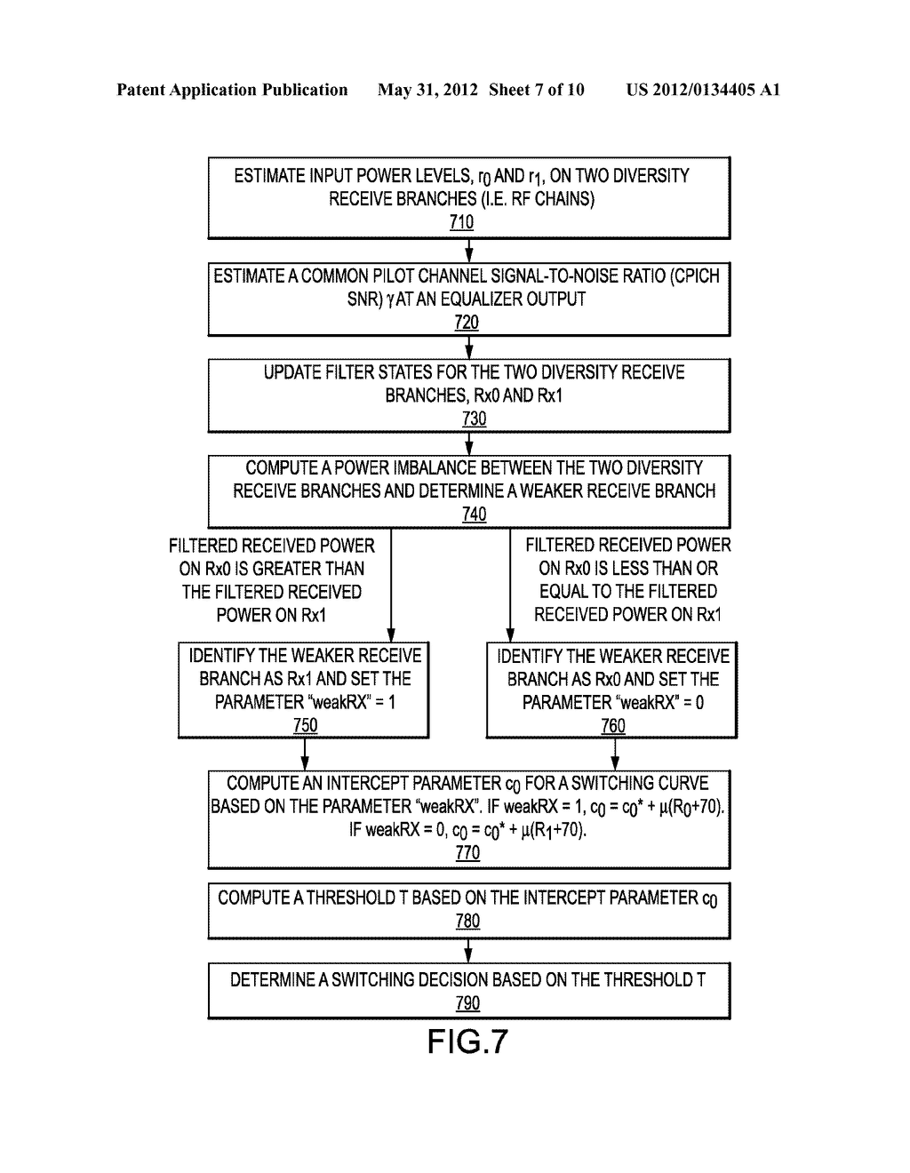 APPARATUS AND METHOD FOR MITIGATION OF RECEIVE POWER IMBALANCE ON     EQUALIZER PERFORMANCE - diagram, schematic, and image 08