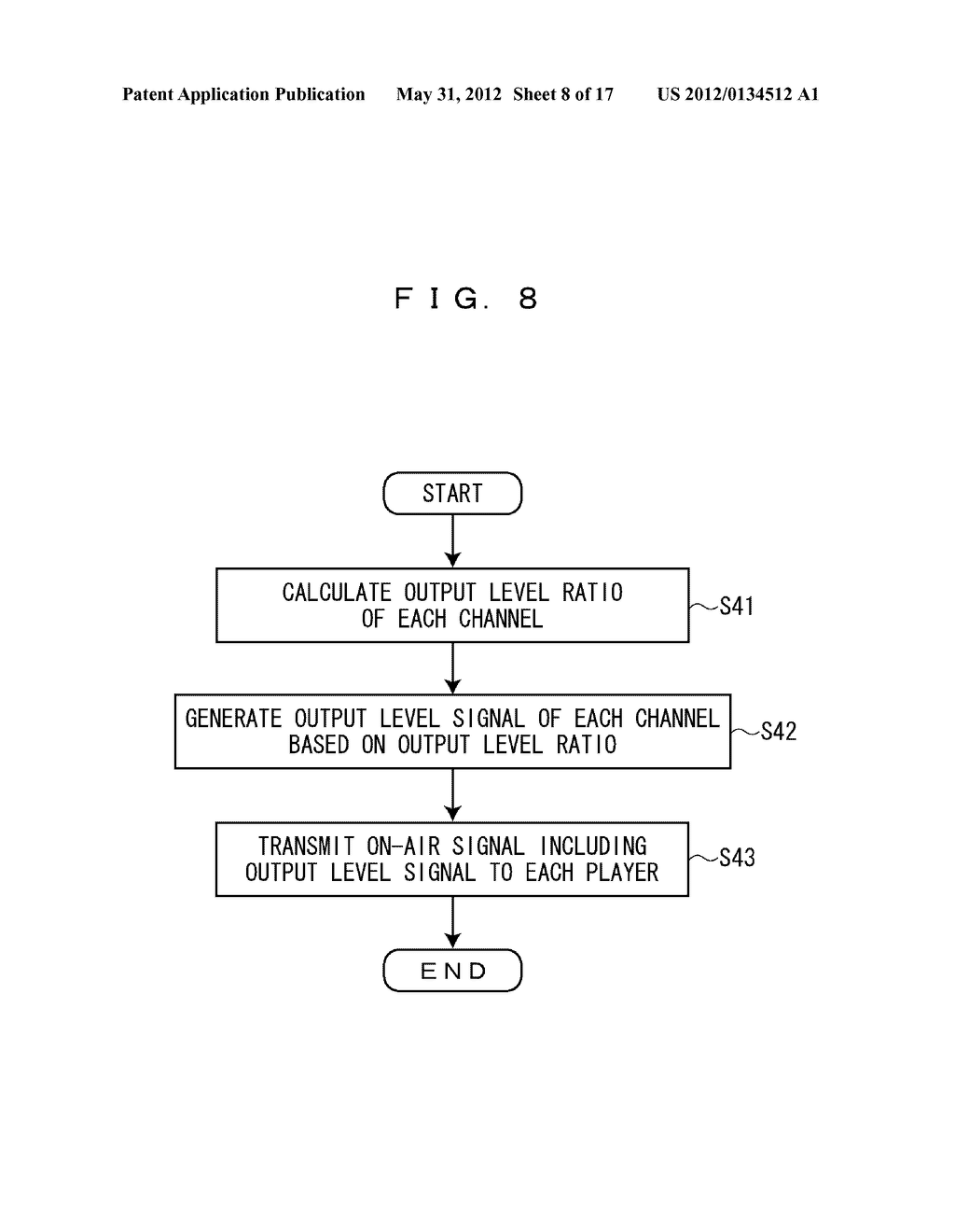 MIXER DEVICE, PLAYER, REPRODUCTION SYSTEM, METHOD OF CONTROLLING MIXER     DEVICE, METHOD OF CONTROLLING PLAYER AND PROGRAM - diagram, schematic, and image 09