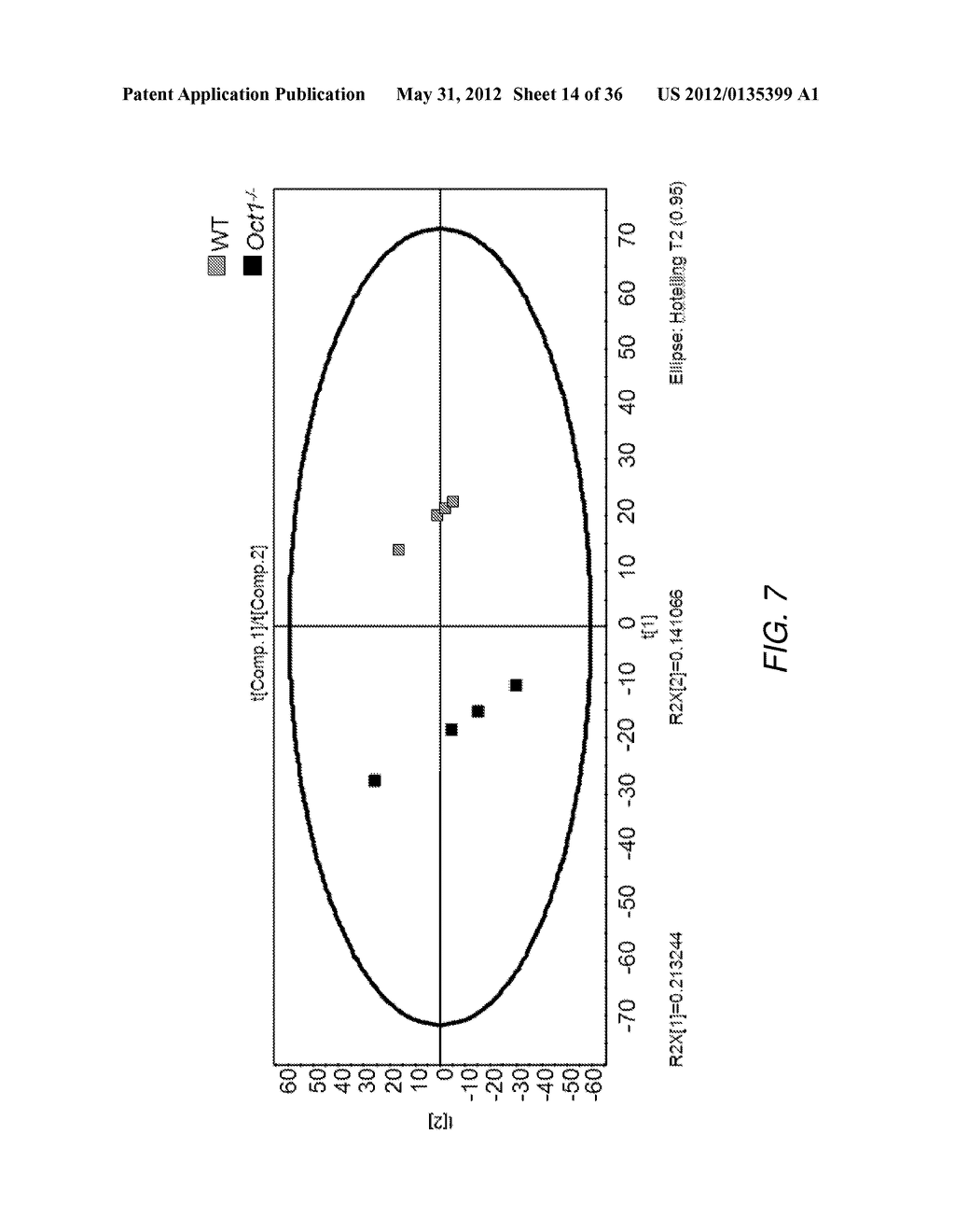 CANCER BIOMARKER AND METHODS OF USING THEREOF - diagram, schematic, and image 15