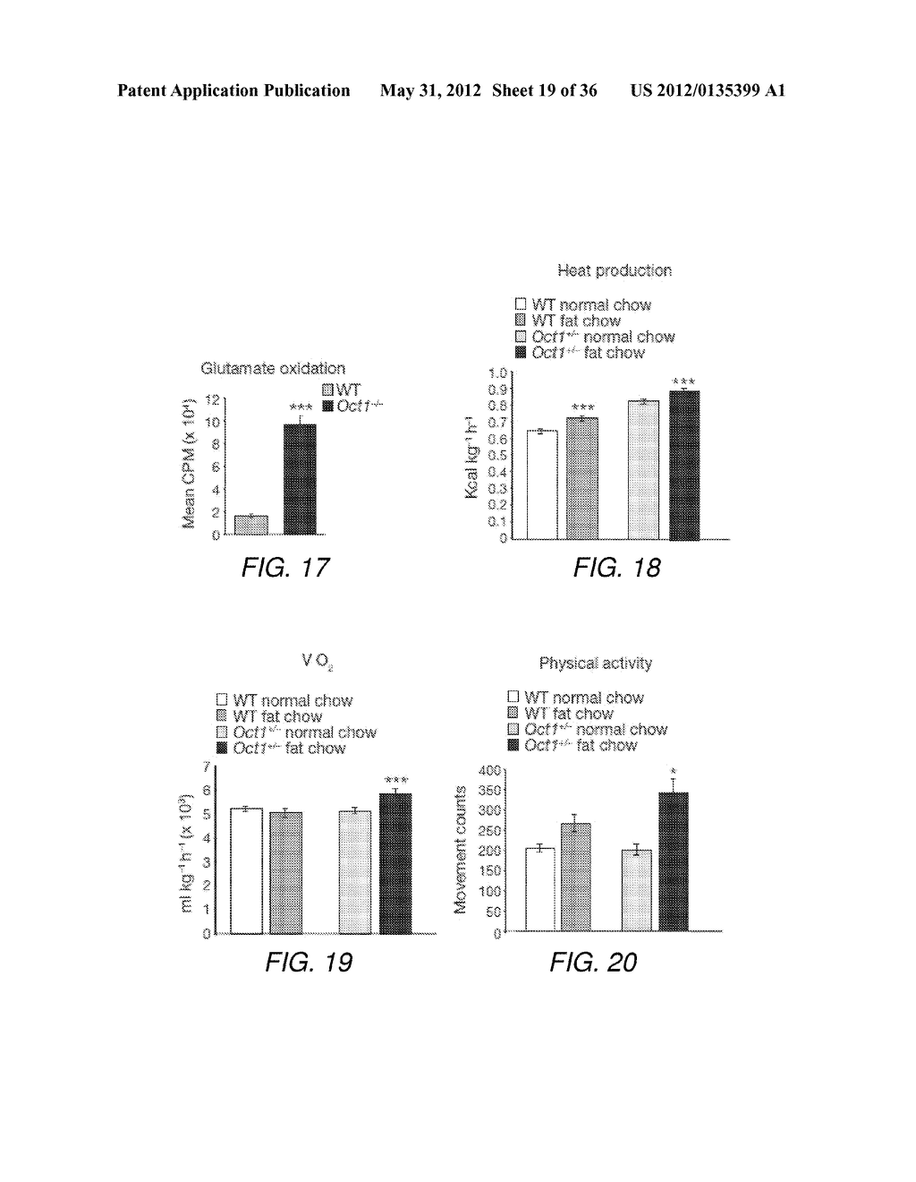 CANCER BIOMARKER AND METHODS OF USING THEREOF - diagram, schematic, and image 20