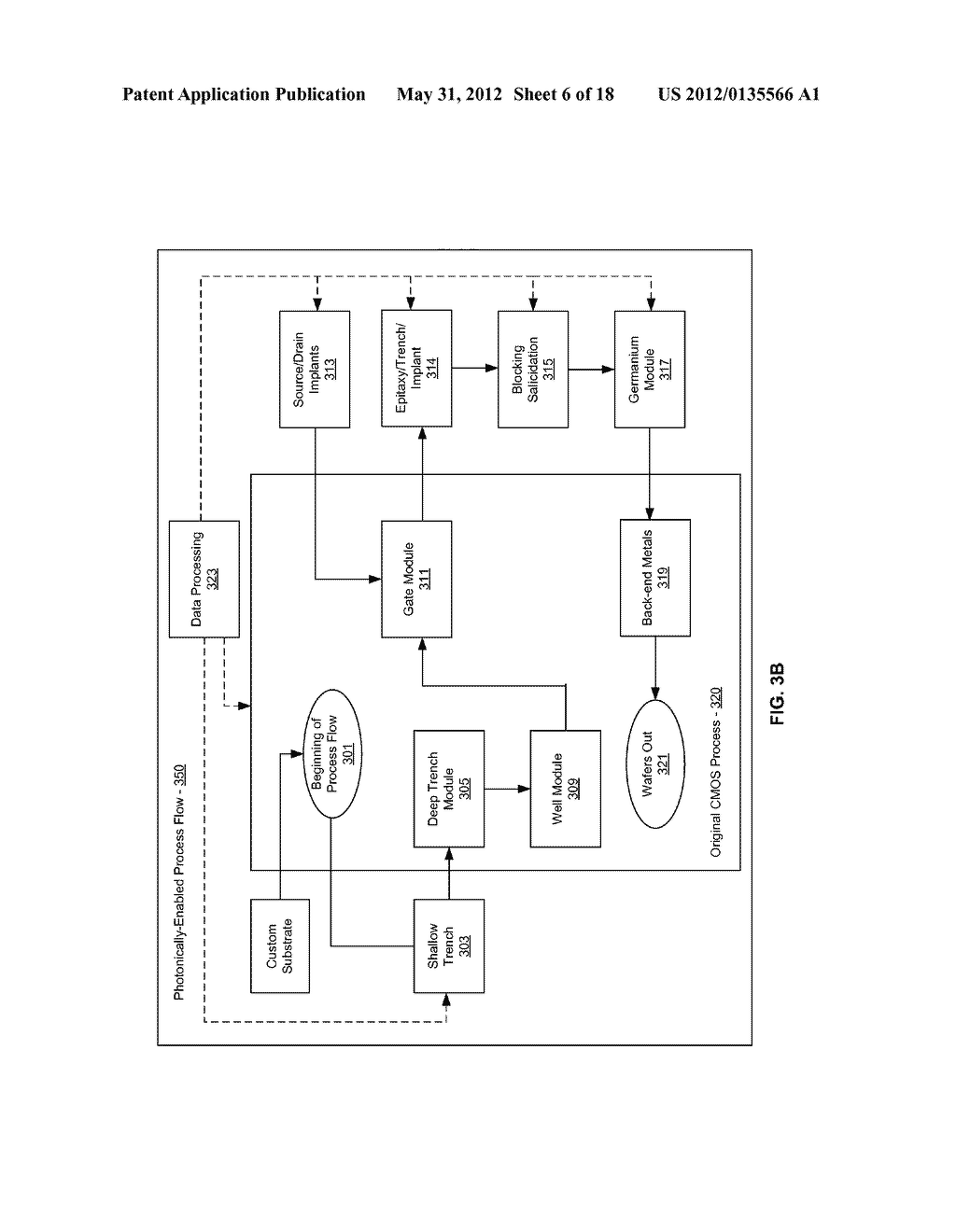 Monolithic Integration Of Photonics And Electronics In CMOS Processes - diagram, schematic, and image 07