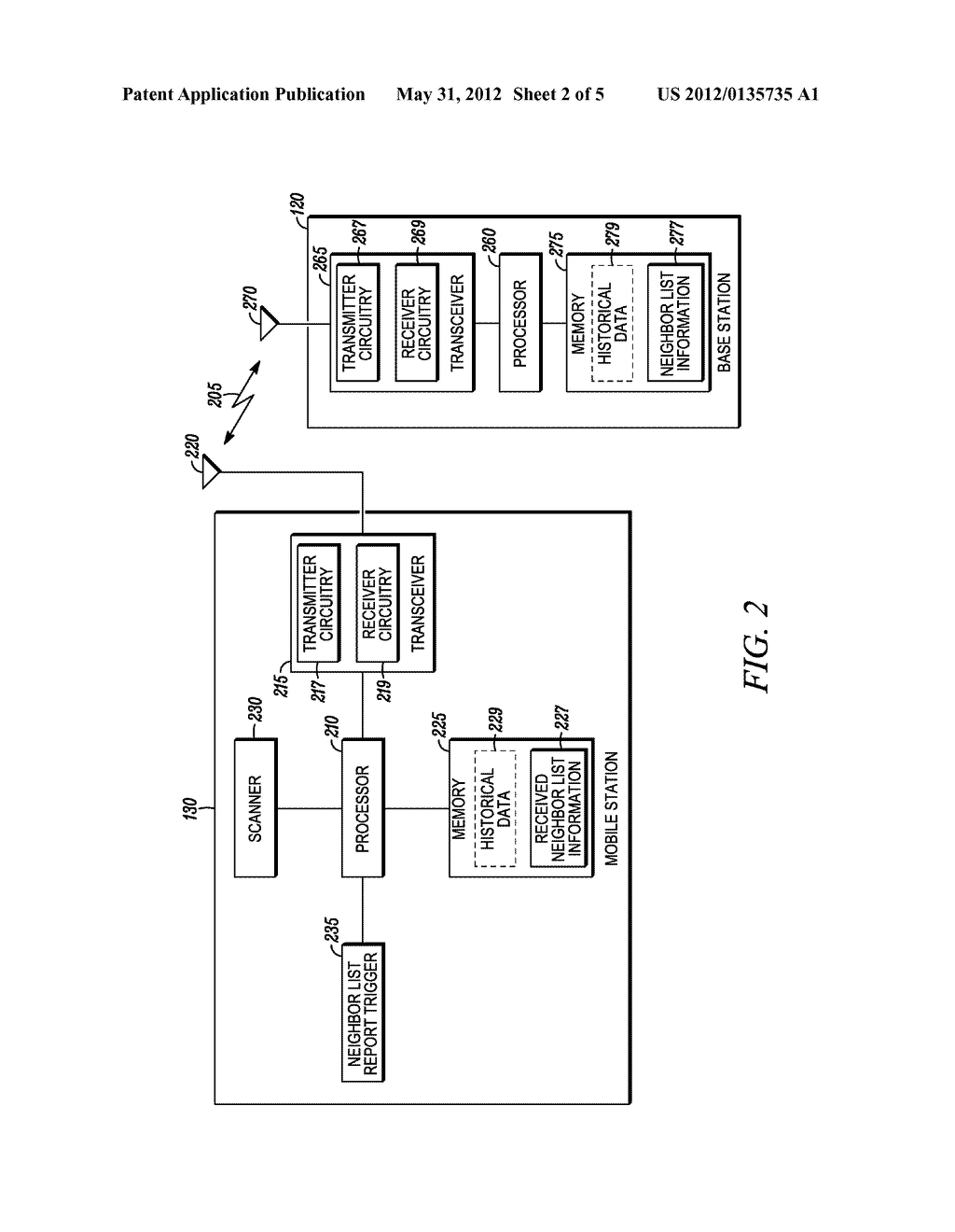 Method of a Serving Base Station for Facilitating a Mobile Station to     Perform a Fast Handoff - diagram, schematic, and image 03