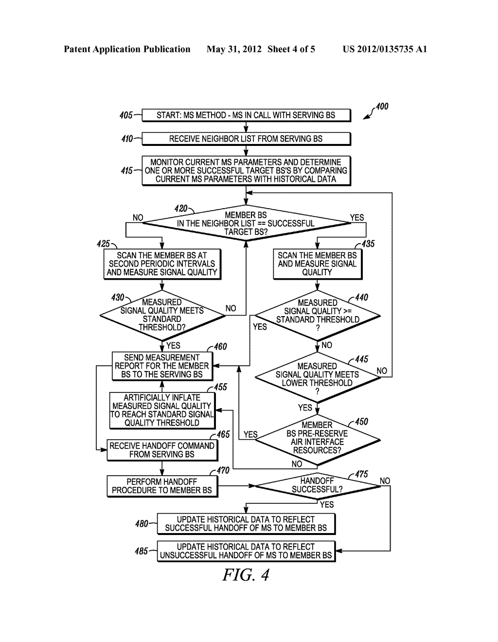 Method of a Serving Base Station for Facilitating a Mobile Station to     Perform a Fast Handoff - diagram, schematic, and image 05