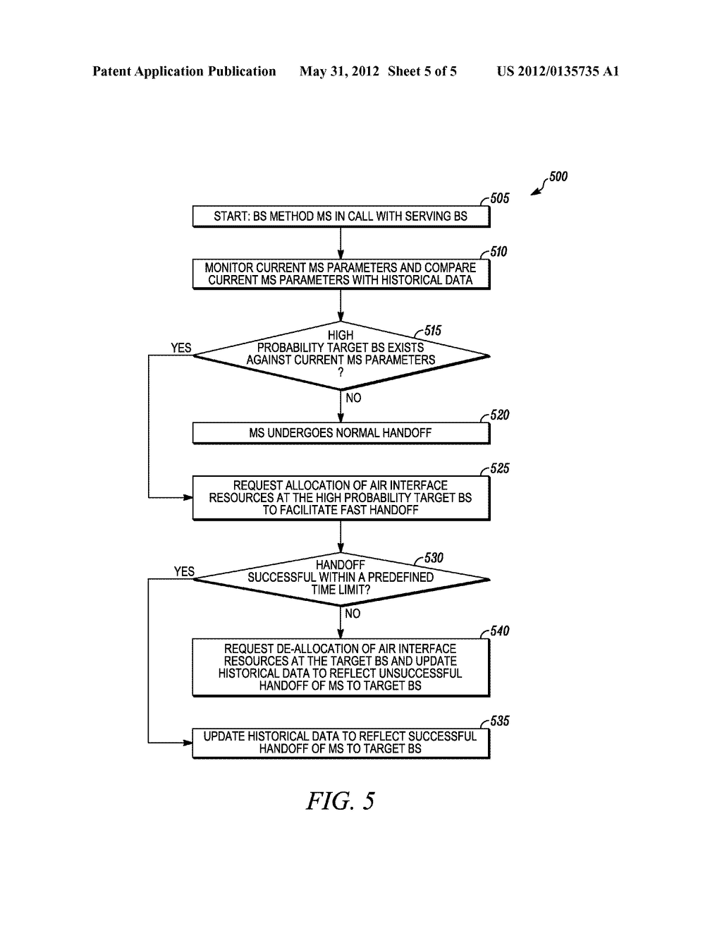 Method of a Serving Base Station for Facilitating a Mobile Station to     Perform a Fast Handoff - diagram, schematic, and image 06
