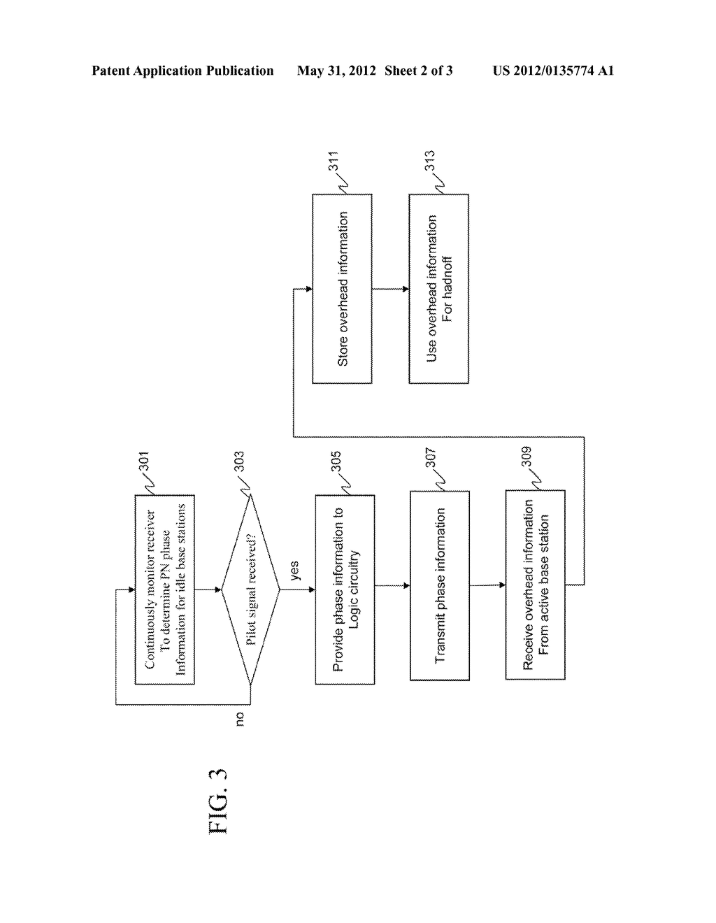 METHOD AND APPARATUS FOR OBTAINING OVERHEAD INFORMATION WITHIN A     COMMUNICATION SYSTEM - diagram, schematic, and image 03
