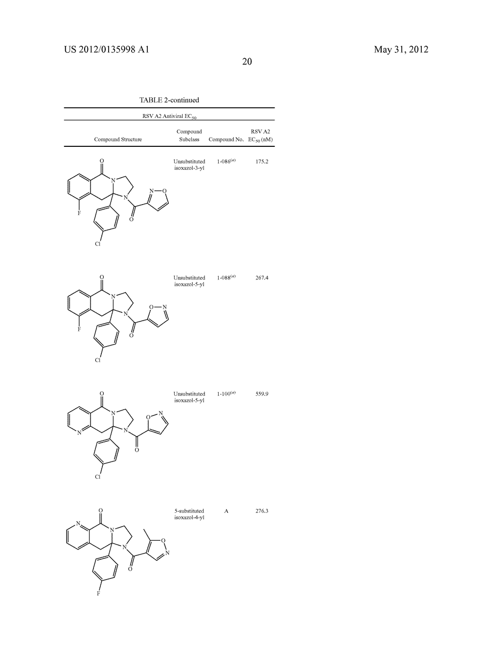 COMPOUNDS FOR TREATING RESPIRATORY SYNCYTIAL VIRUS INFECTIONS - diagram, schematic, and image 21