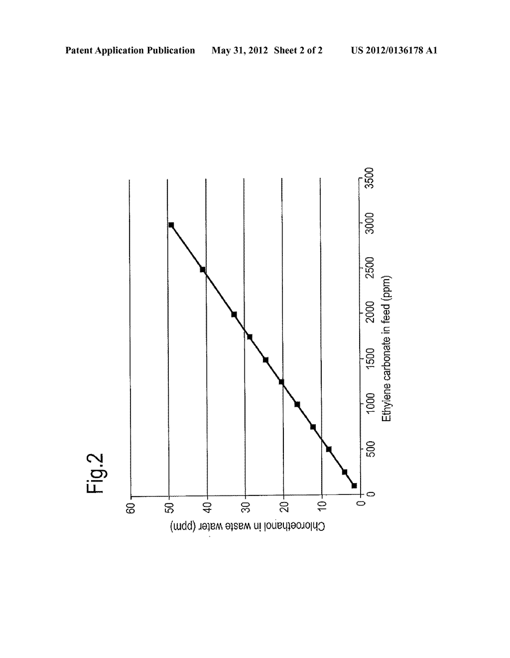 PROCESS FOR THE PREPARATION OF ETHYLENE GLYCOL - diagram, schematic, and image 03