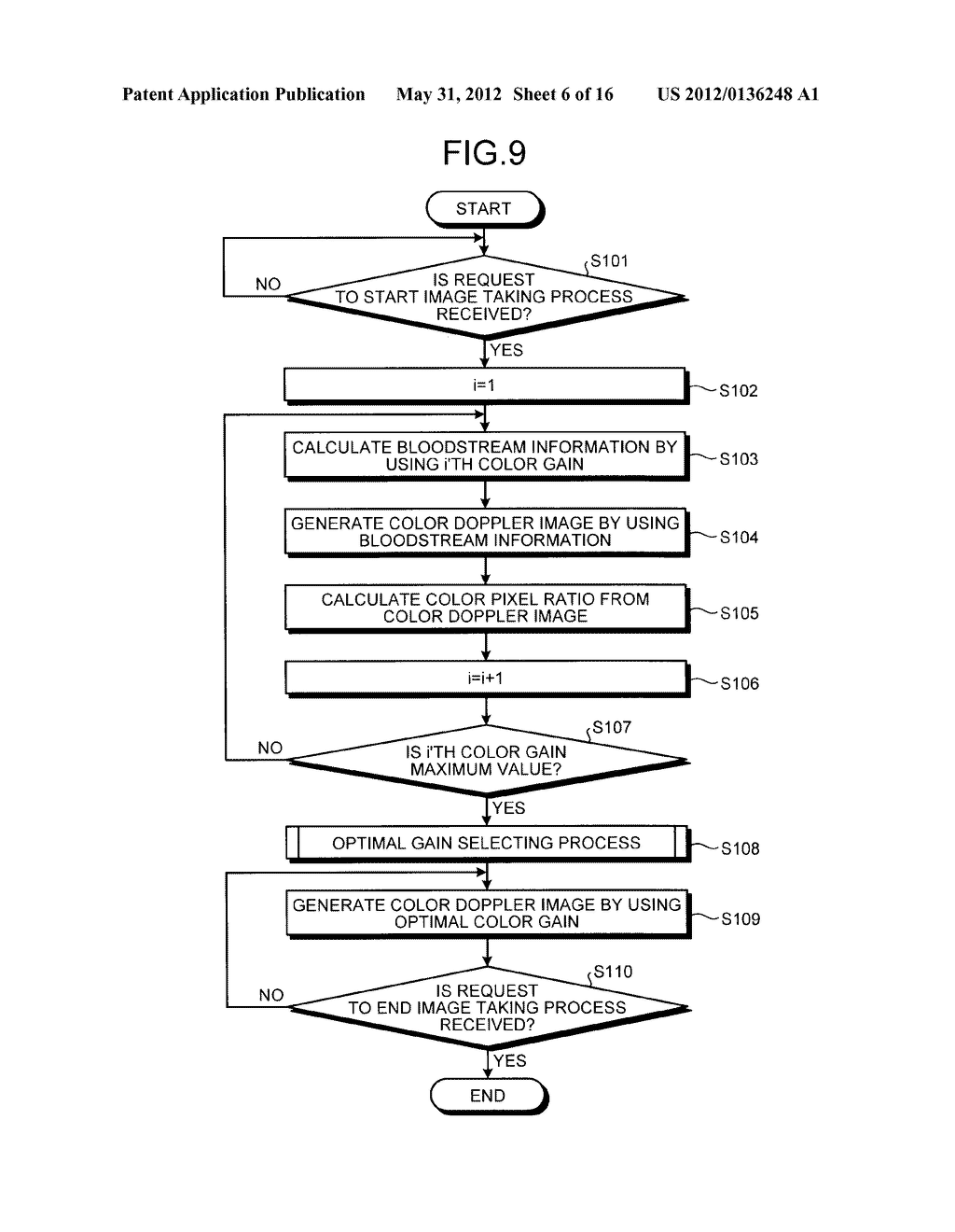 ULTRASOUND DIAGNOSIS APPARATUS, IMAGE GENERATING METHOD, AND IMAGE     PROCESSING APPARATUS - diagram, schematic, and image 07