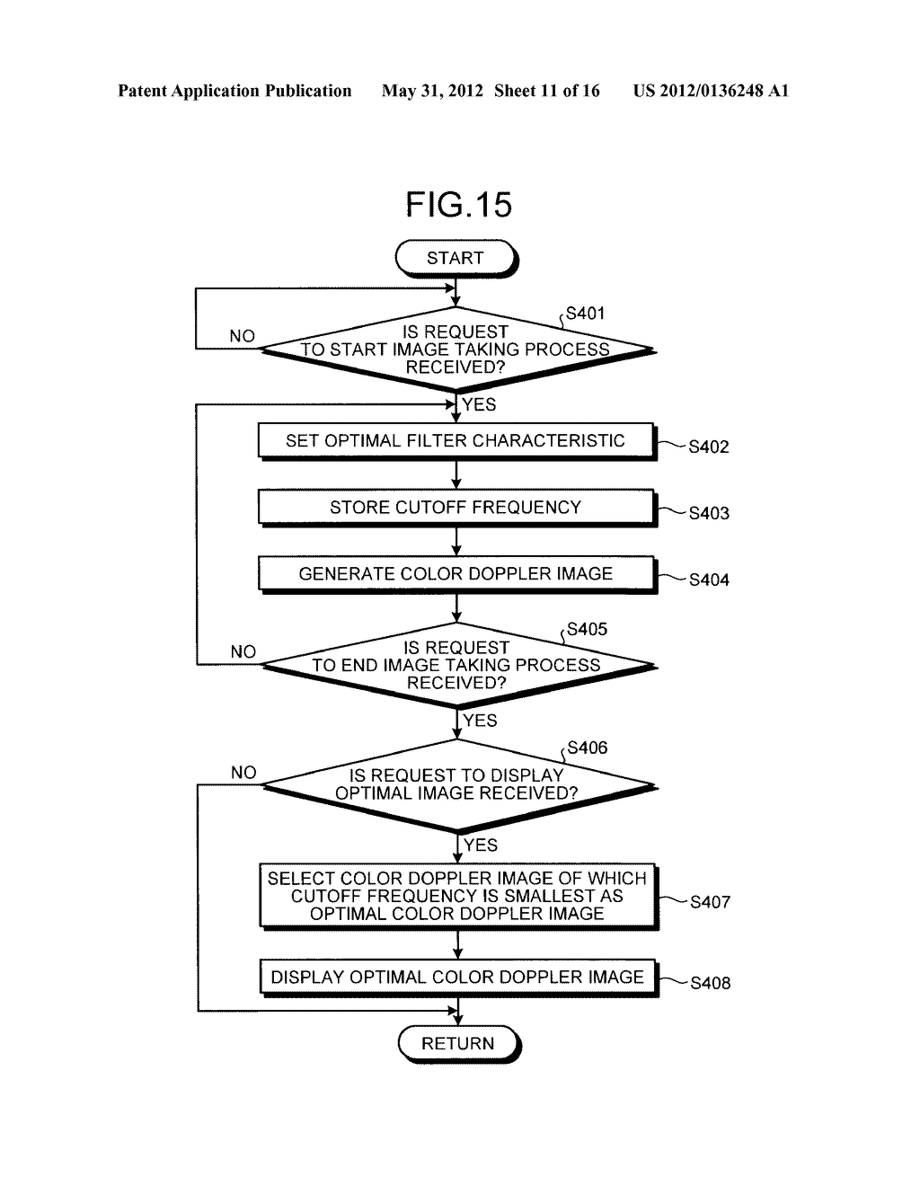 ULTRASOUND DIAGNOSIS APPARATUS, IMAGE GENERATING METHOD, AND IMAGE     PROCESSING APPARATUS - diagram, schematic, and image 12