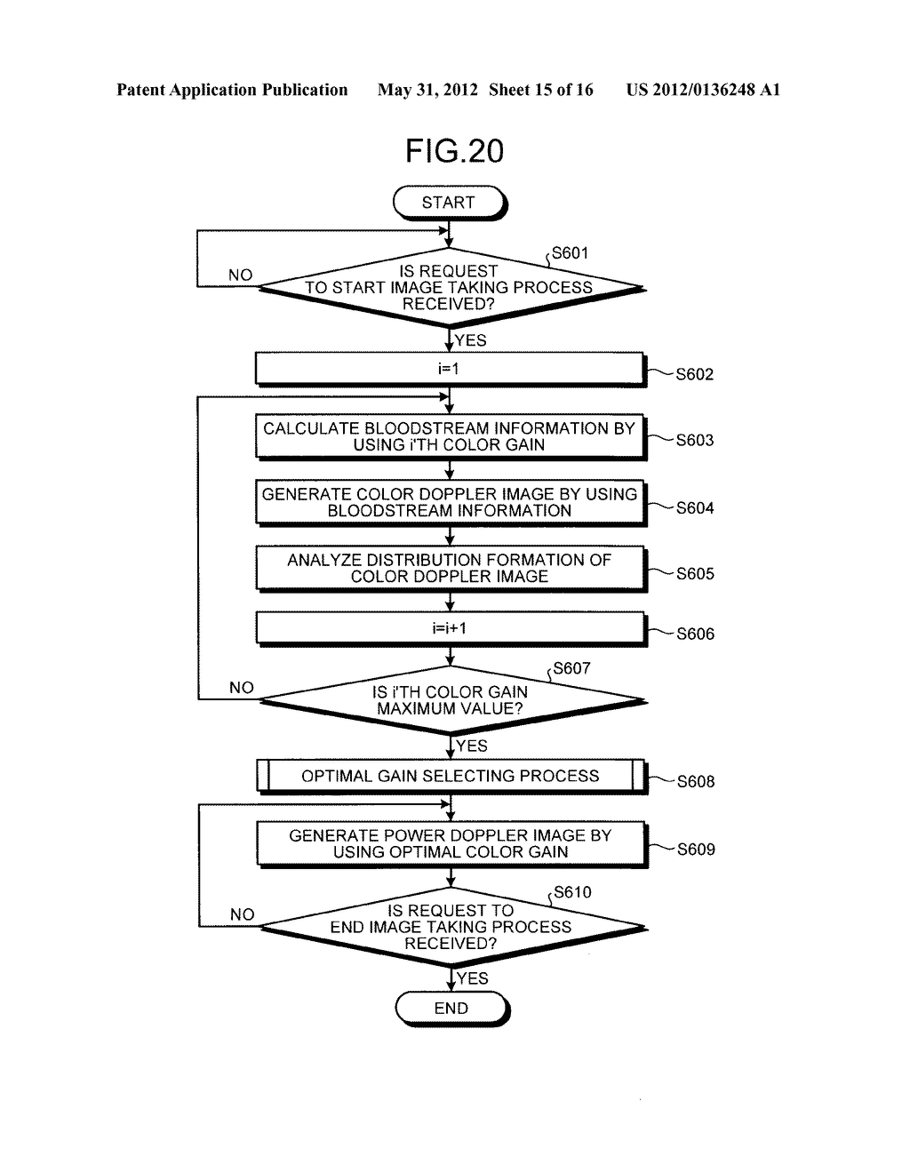 ULTRASOUND DIAGNOSIS APPARATUS, IMAGE GENERATING METHOD, AND IMAGE     PROCESSING APPARATUS - diagram, schematic, and image 16