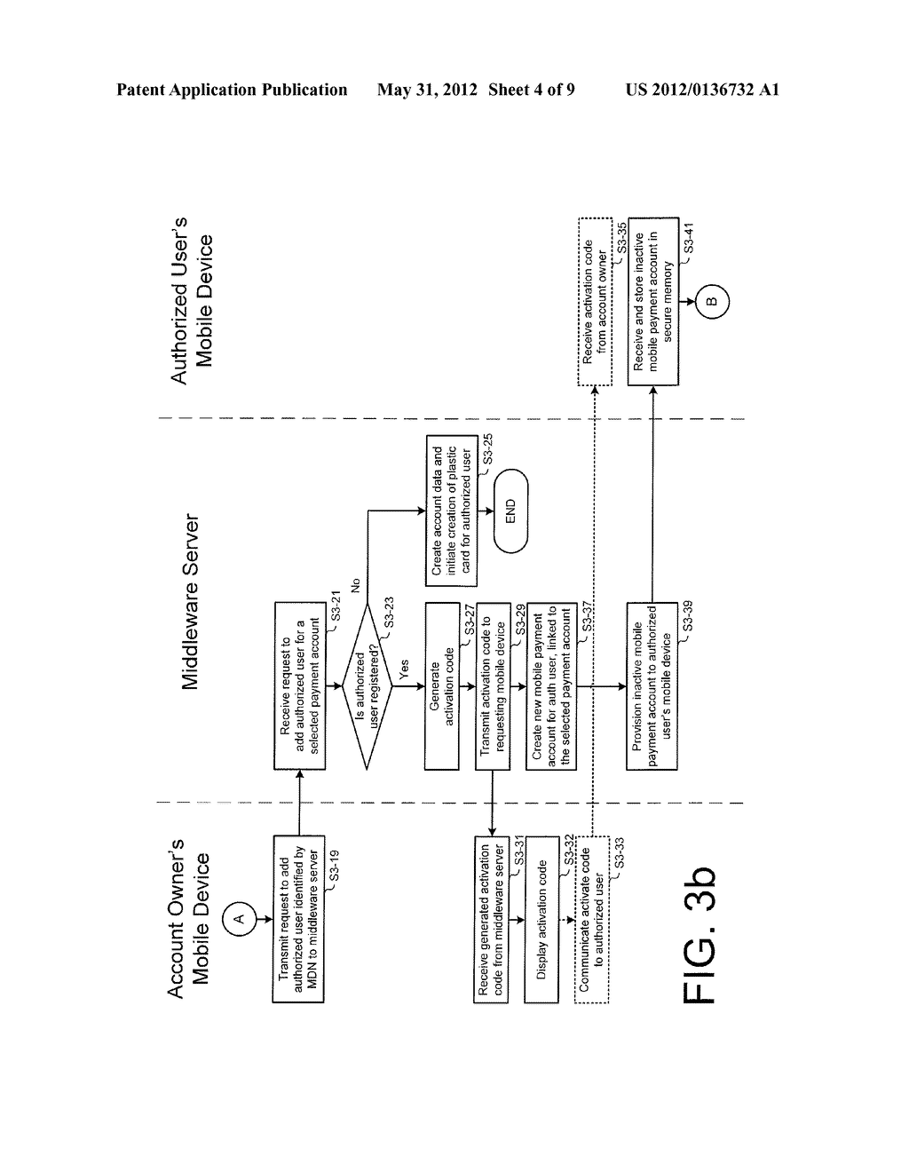 METHOD AND SYSTEM FOR ACCOUNT MANAGEMENT AND ELECTRONIC WALLET ACCESS ON A     MOBILE DEVICE - diagram, schematic, and image 05