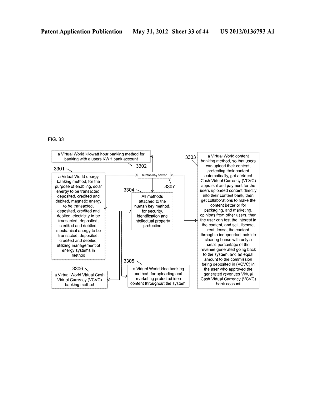 Method for connecting a human key identification to objects and content or     identification, tracking, delivery, advertising, and marketing - diagram, schematic, and image 34