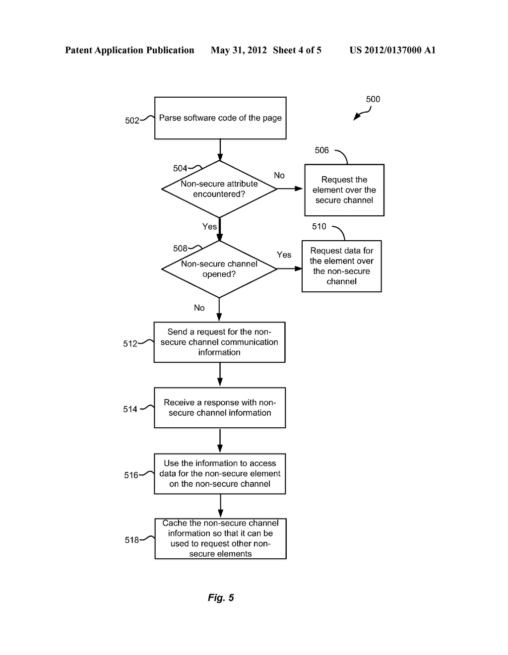 CHANNEL MANAGER FOR ACCESSING ELEMENTS FOR A SECURE WEB PAGE THROUGH A     NON-SECURE CHANNEL - diagram, schematic, and image 05