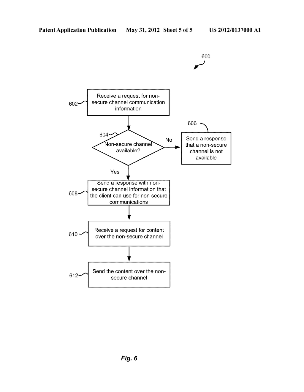 CHANNEL MANAGER FOR ACCESSING ELEMENTS FOR A SECURE WEB PAGE THROUGH A     NON-SECURE CHANNEL - diagram, schematic, and image 06