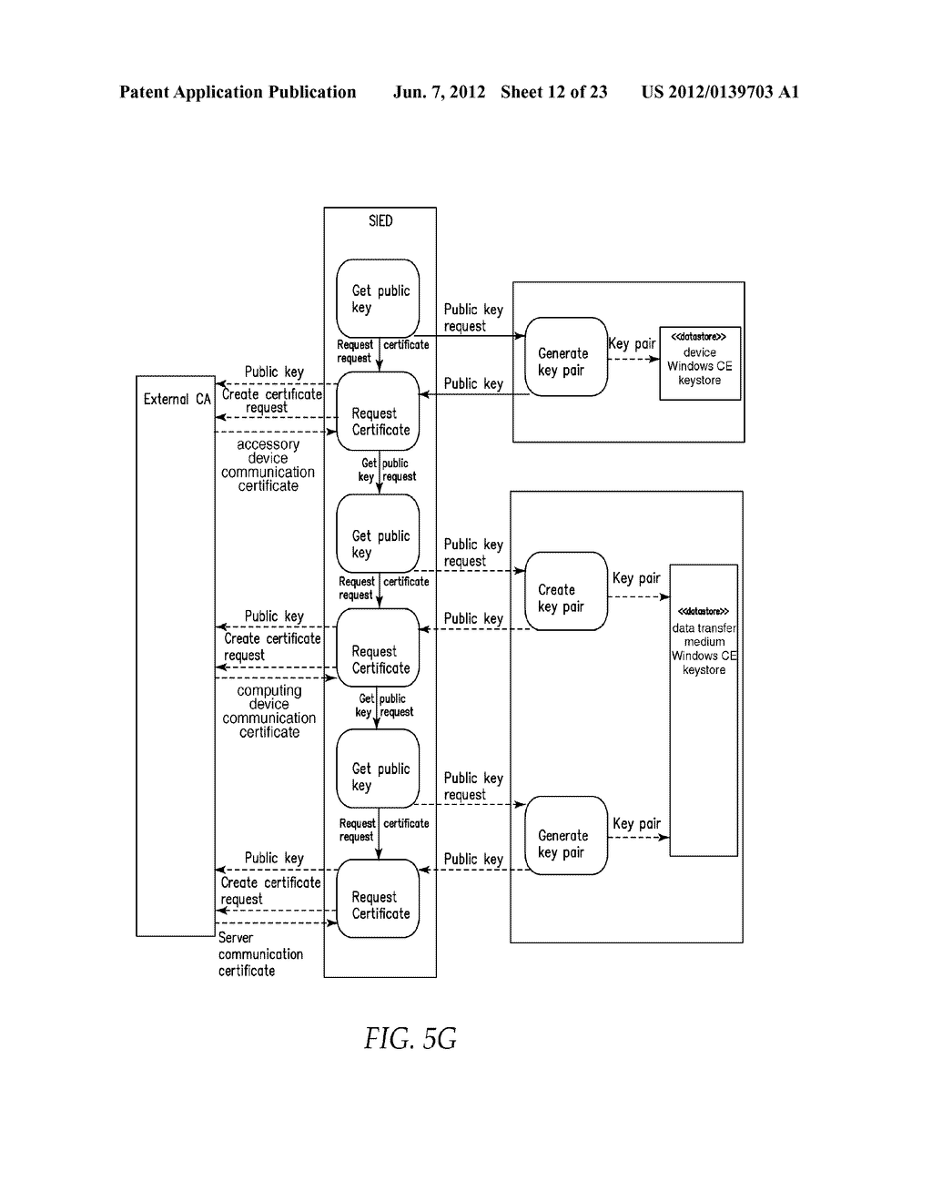 Intelligent Peripheral Device and System for the Authentication and     Verification of Individuals and/or Documents Through a Secure     Multifunctional Authentication Service with Data Storage Capability - diagram, schematic, and image 13