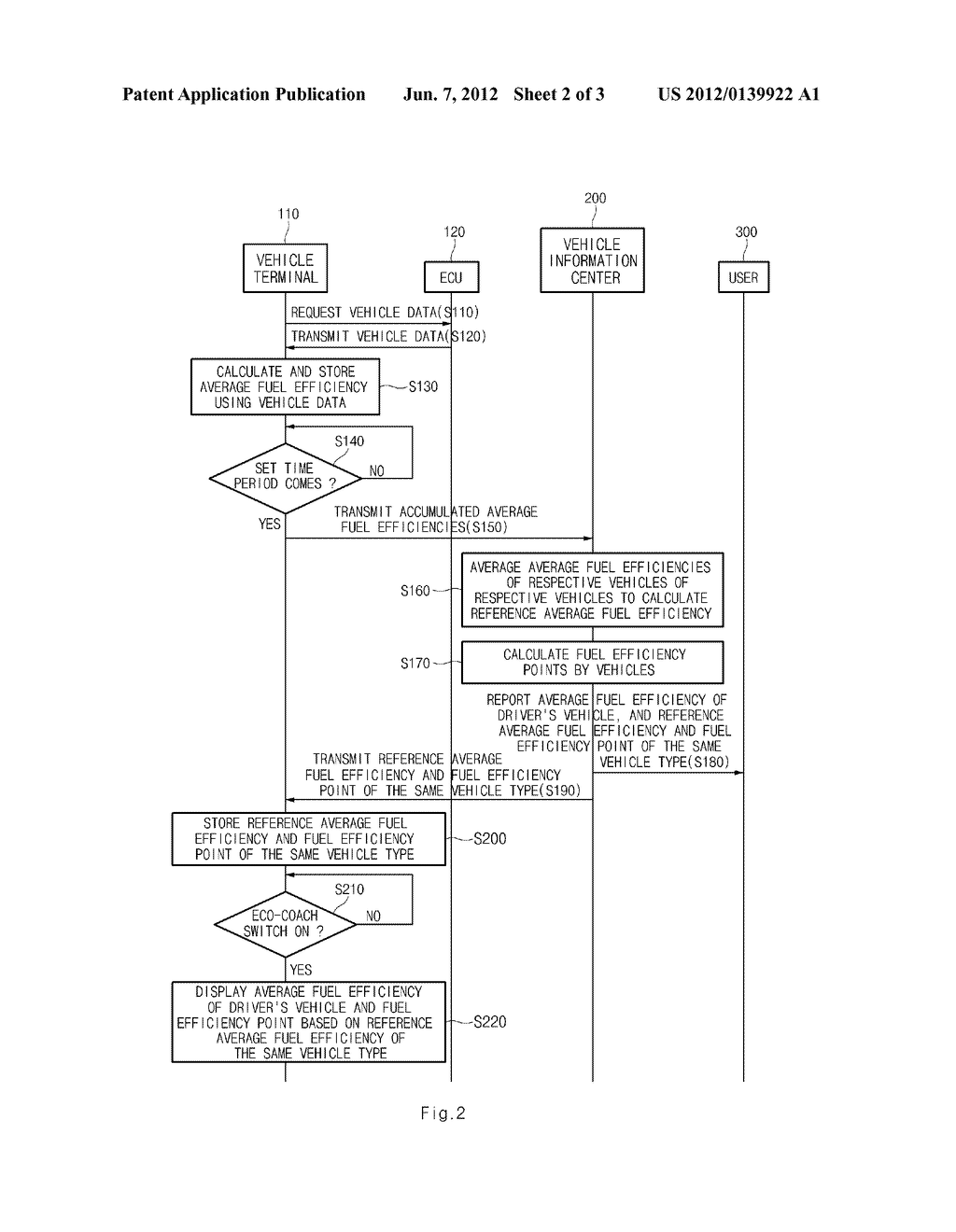SYSTEM FOR DISPLAYING FUEL EFFICIENCY OF VEHICLE ON TERMINAL AND METHOD     THEREOF - diagram, schematic, and image 03