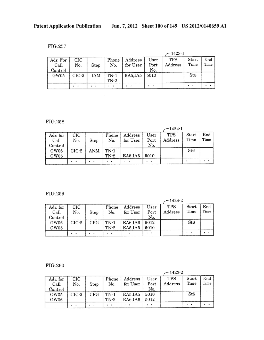 TERMINAL-TO-TERMINAL COMMUNICATION CONNECTION CONTROL METHOD USING IP     TRANSFER NETWORK - diagram, schematic, and image 101