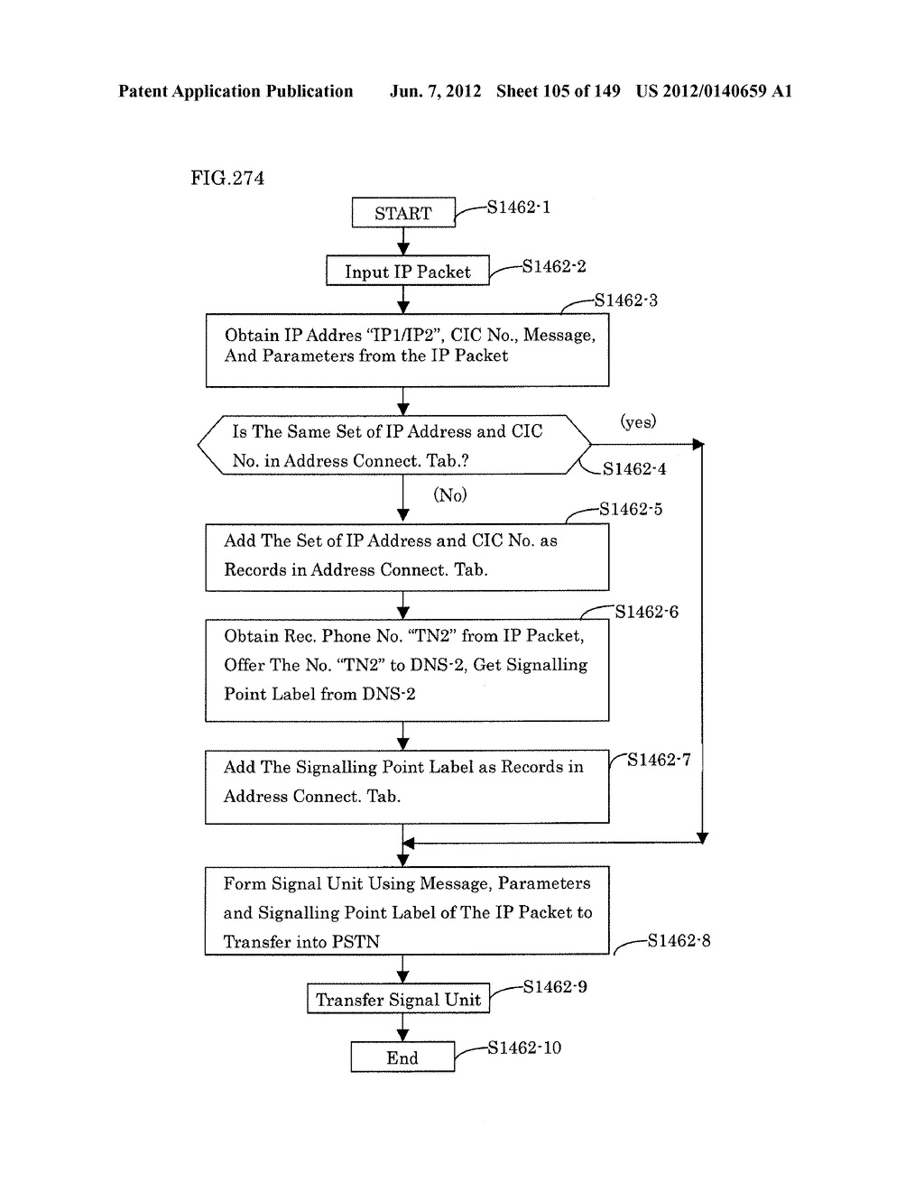 TERMINAL-TO-TERMINAL COMMUNICATION CONNECTION CONTROL METHOD USING IP     TRANSFER NETWORK - diagram, schematic, and image 106