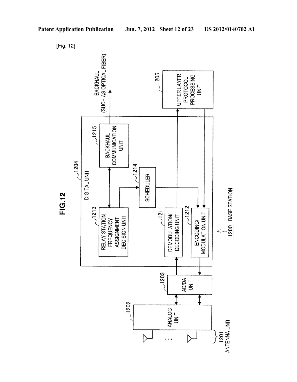 COMMUNICATION SYSTEM, COMMUNICATION APPARATUS, COMMUNICATION METHOD AND     COMPUTER PROGRAM - diagram, schematic, and image 13
