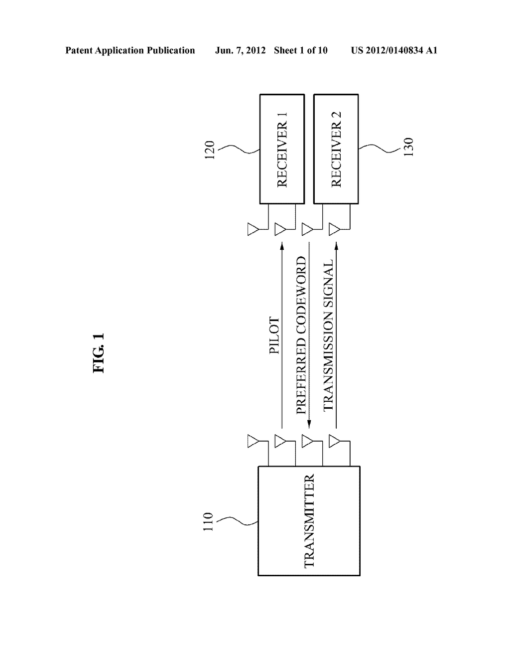 METHOD OF GENERATING ADAPTIVE CODEBOOK AND MULTIPLE INPUT MULTIPLE OUTPUT     COMMUNICATION SYSTEM USING THE ADAPTIVE CODEBOOK - diagram, schematic, and image 02