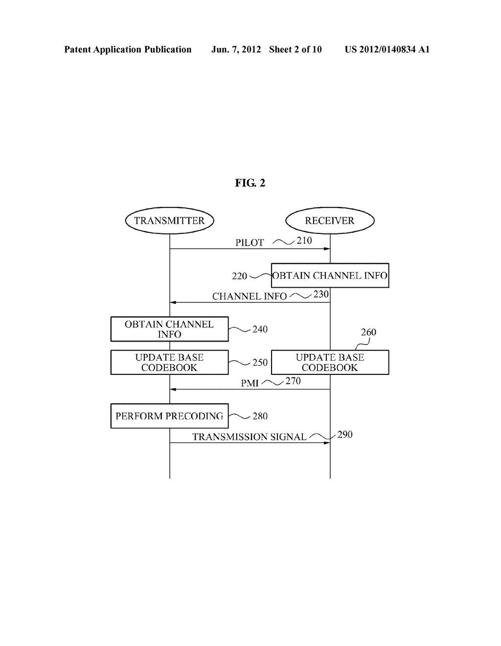 METHOD OF GENERATING ADAPTIVE CODEBOOK AND MULTIPLE INPUT MULTIPLE OUTPUT     COMMUNICATION SYSTEM USING THE ADAPTIVE CODEBOOK - diagram, schematic, and image 03