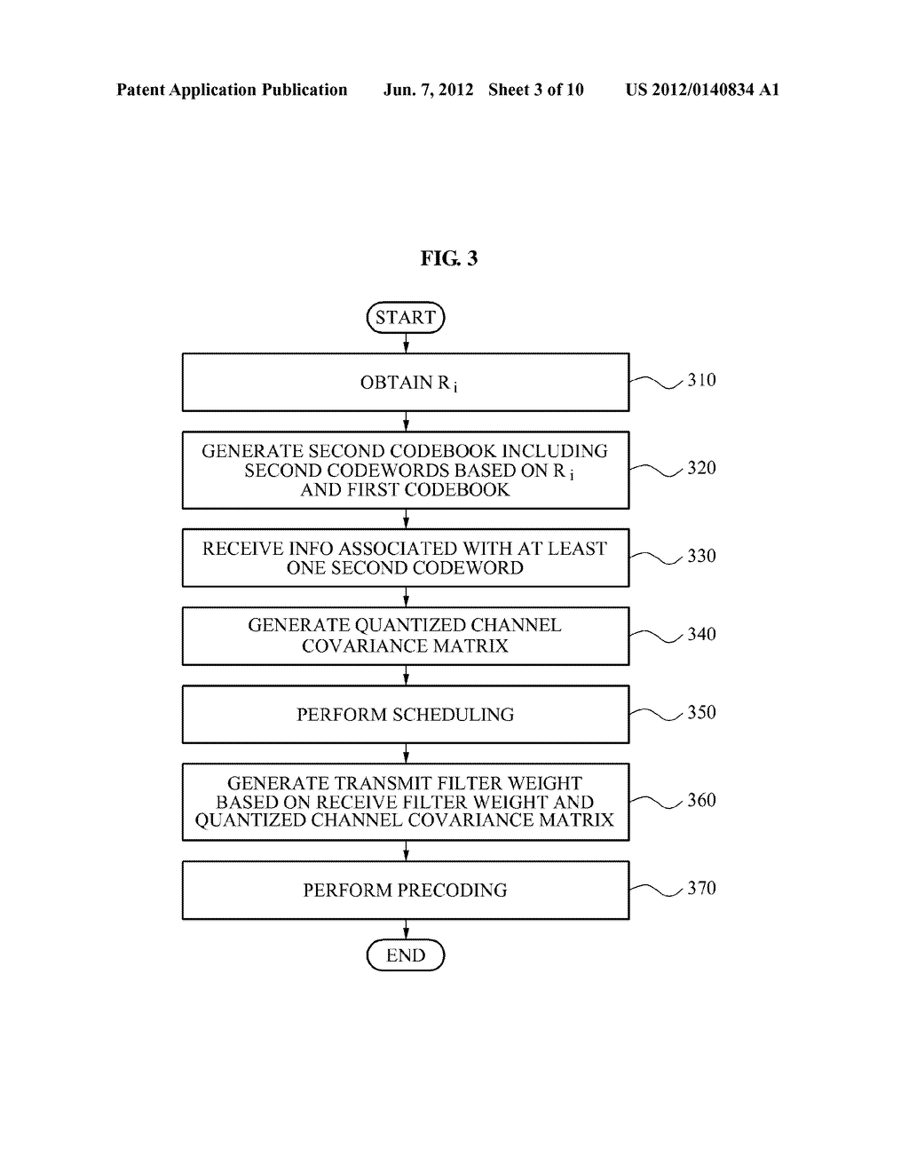 METHOD OF GENERATING ADAPTIVE CODEBOOK AND MULTIPLE INPUT MULTIPLE OUTPUT     COMMUNICATION SYSTEM USING THE ADAPTIVE CODEBOOK - diagram, schematic, and image 04