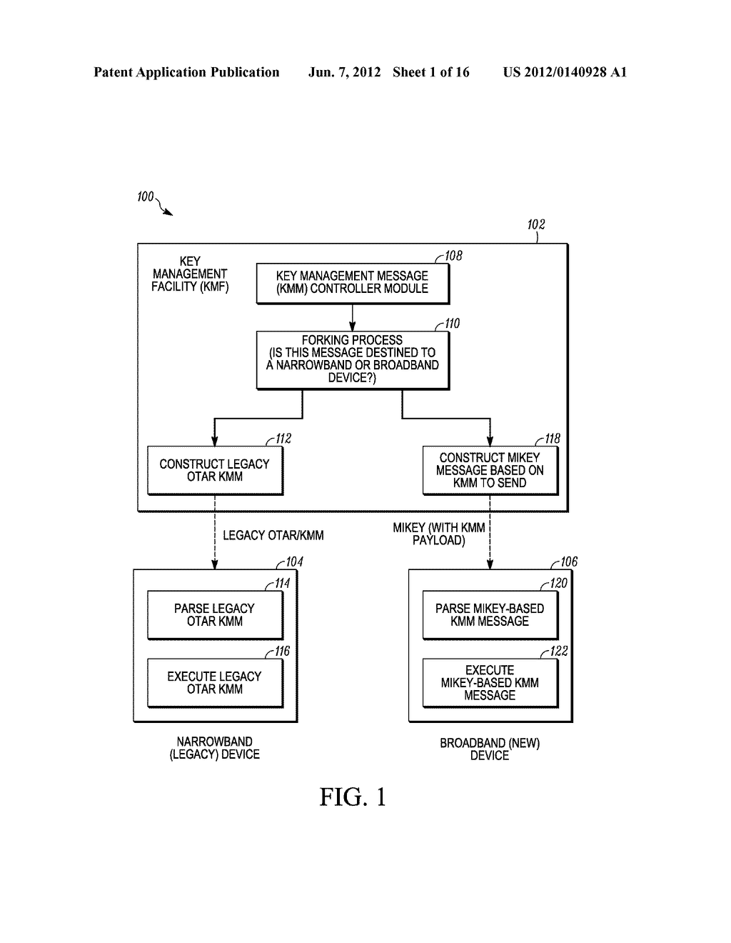 METHOD AND APPARATUS FOR EXTENDING A KEY-MANAGEMENT PROTOCOL - diagram, schematic, and image 02
