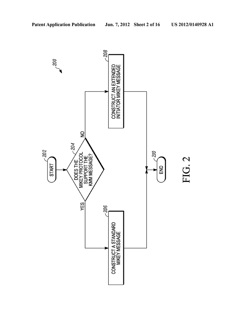 METHOD AND APPARATUS FOR EXTENDING A KEY-MANAGEMENT PROTOCOL - diagram, schematic, and image 03