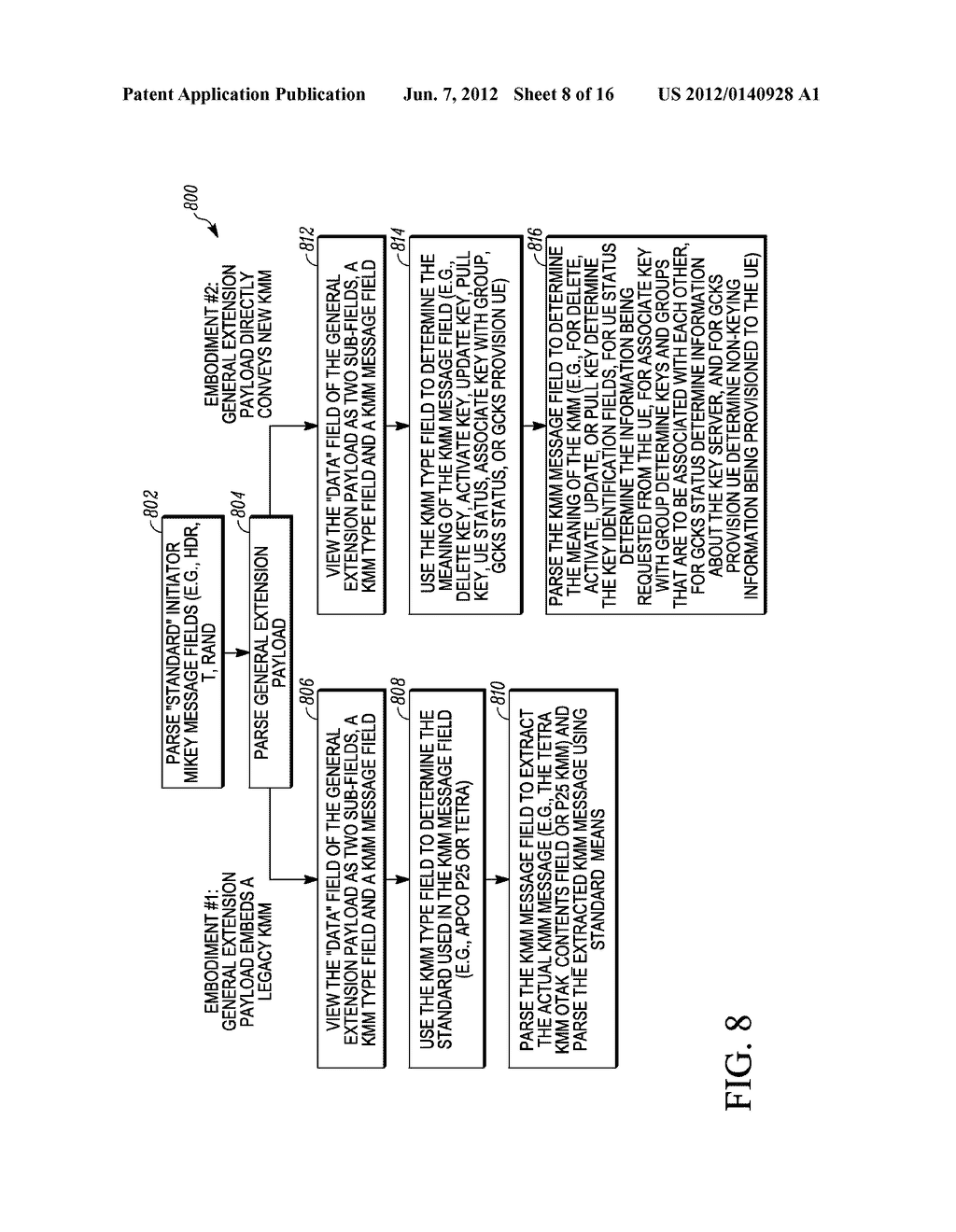 METHOD AND APPARATUS FOR EXTENDING A KEY-MANAGEMENT PROTOCOL - diagram, schematic, and image 09